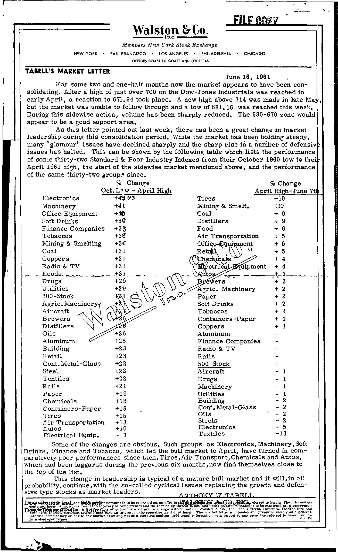 Tabell's Market Letter - June 16, 1961
