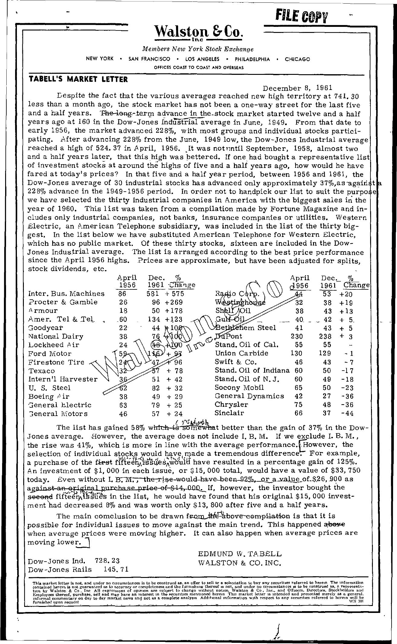 Tabell's Market Letter - December 08, 1961