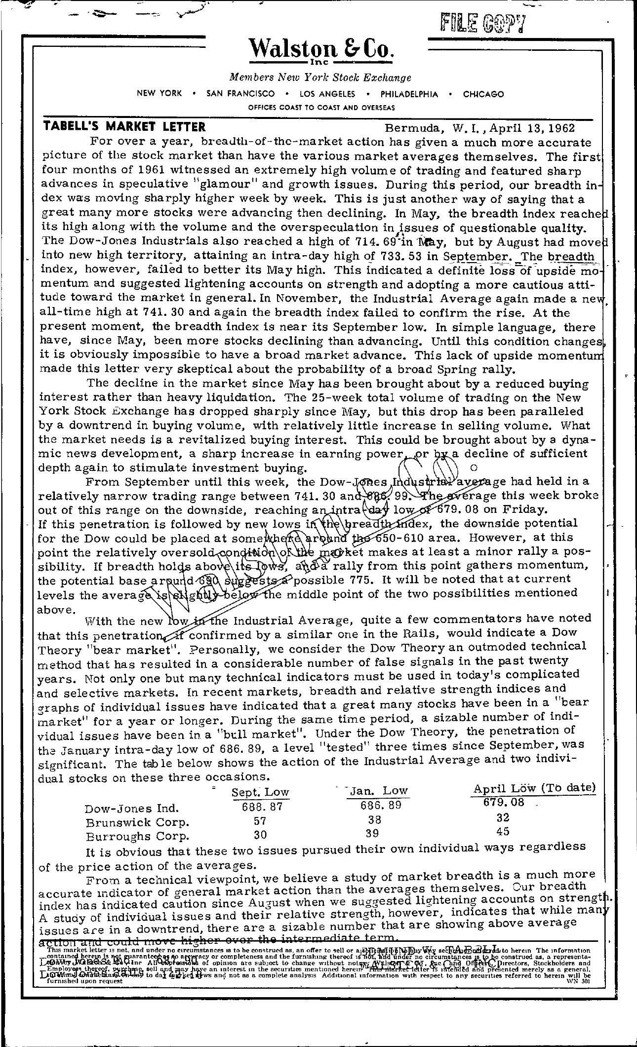 Tabell's Market Letter - April 13, 1962