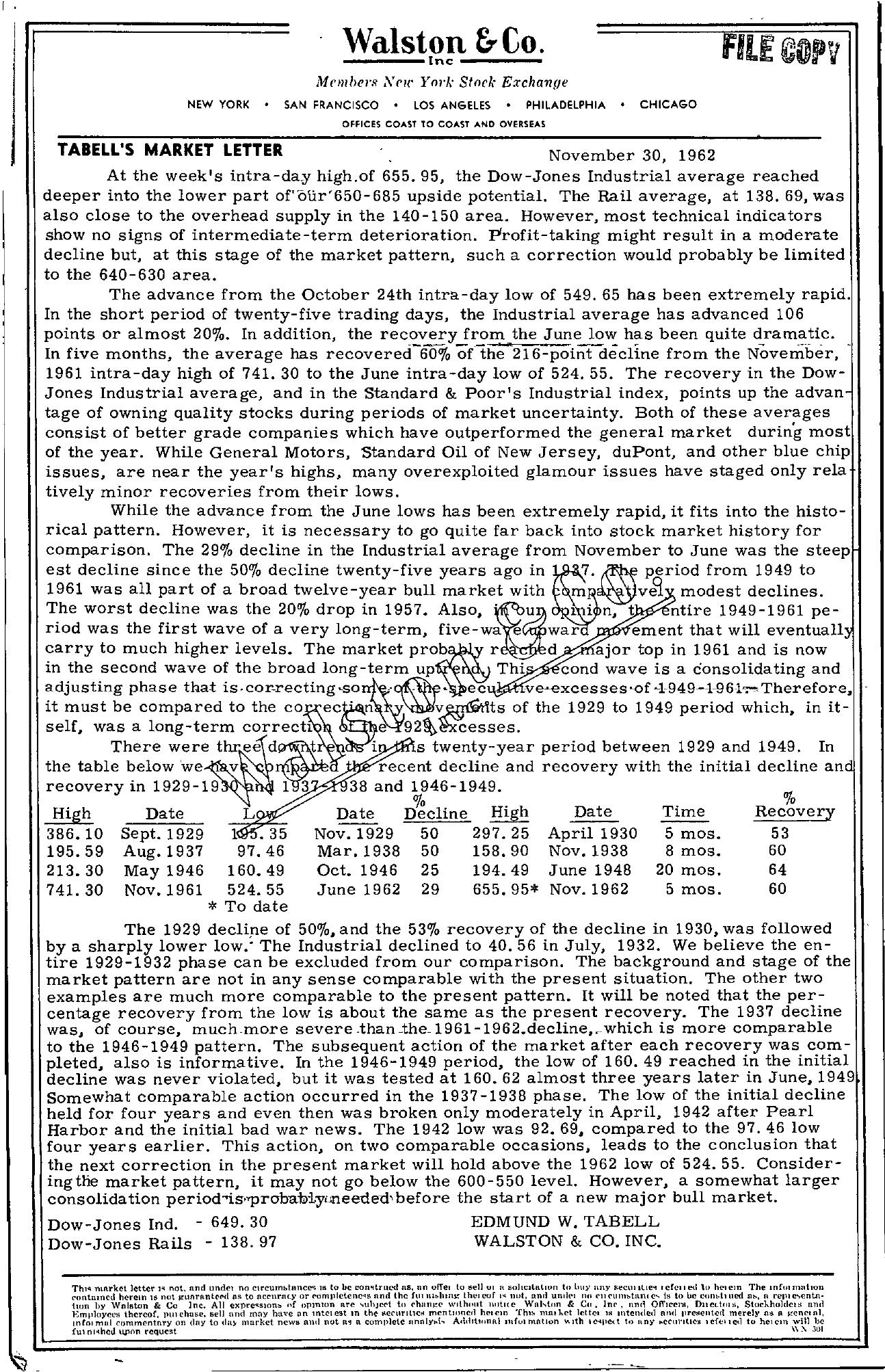 Tabell's Market Letter - November 30, 1962
