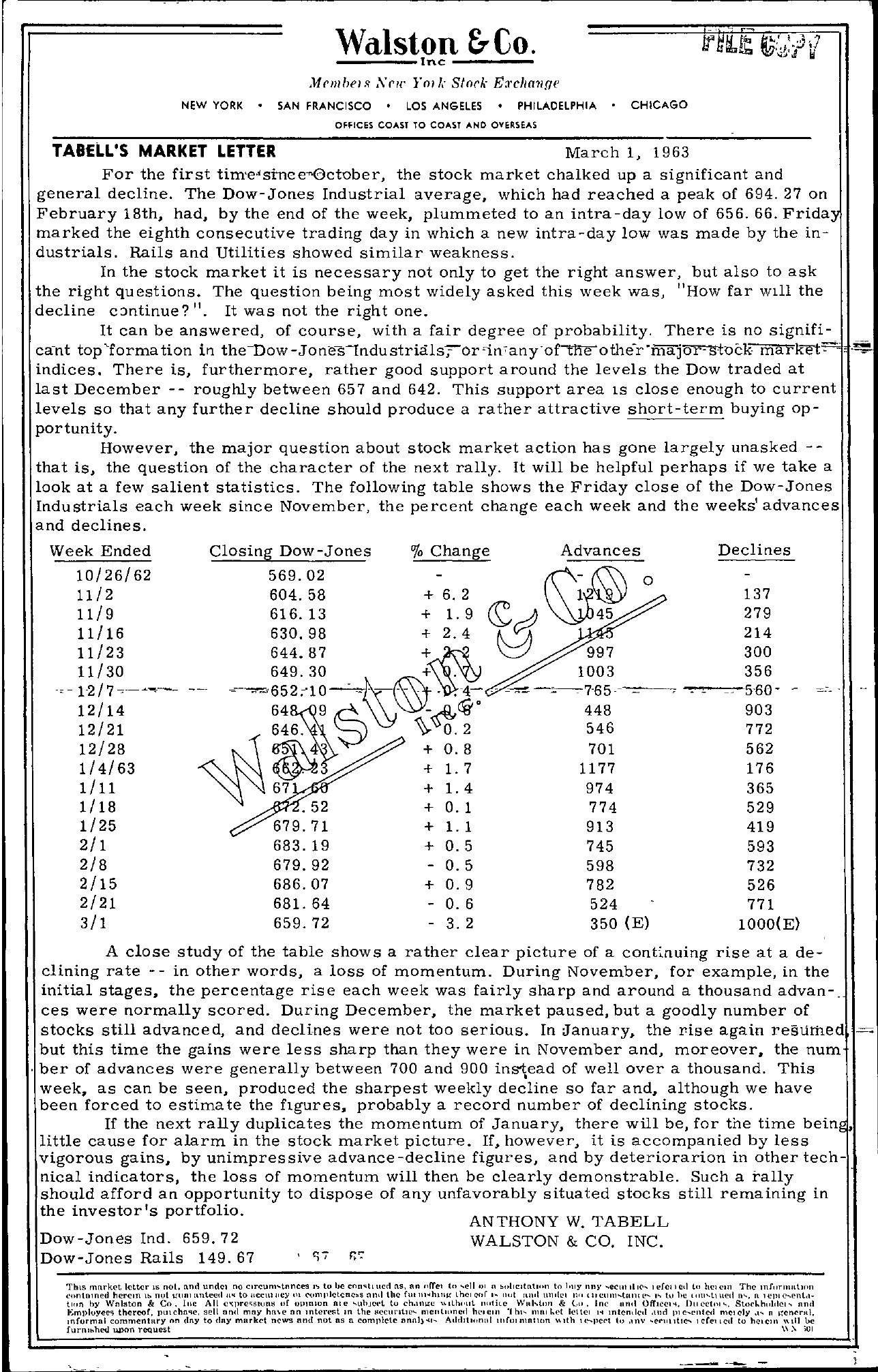 Tabell's Market Letter - March 01, 1963