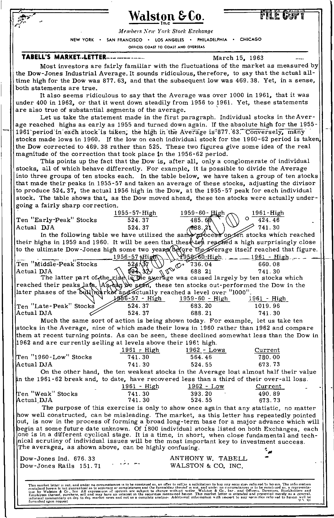 Tabell's Market Letter - March 15, 1963