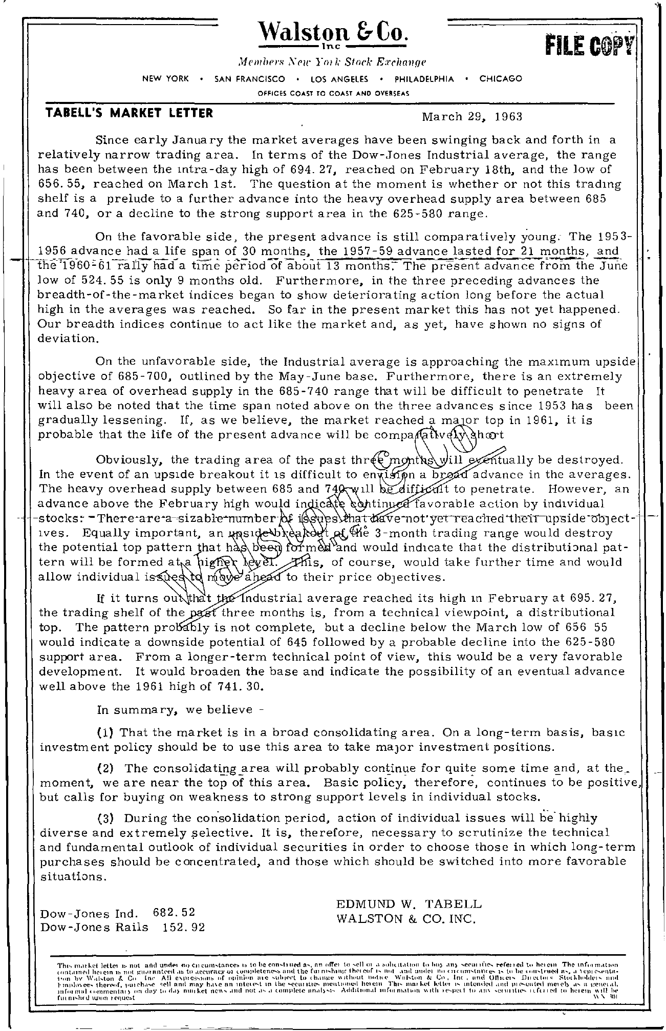 Tabell's Market Letter - March 29, 1963