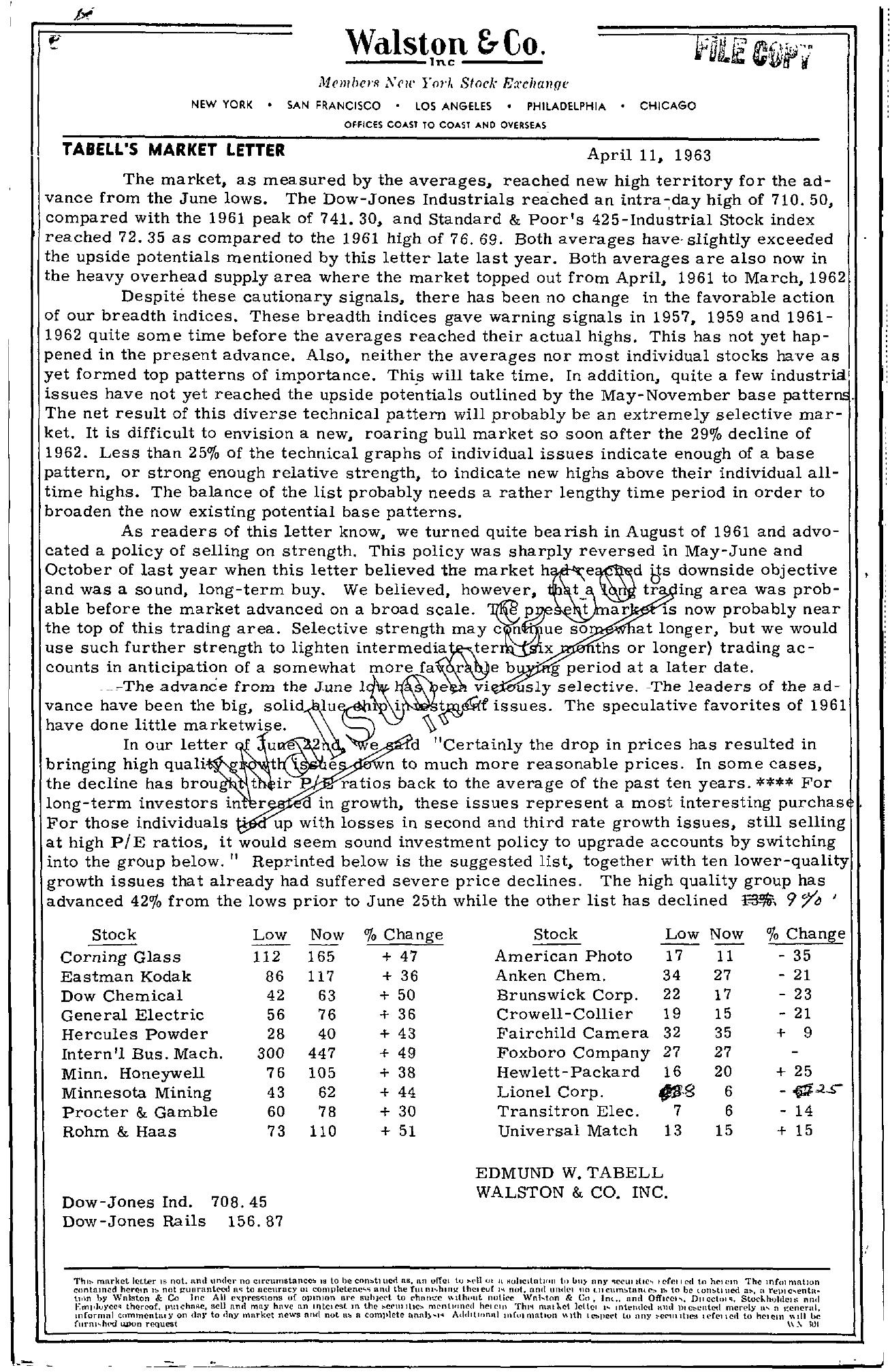 Tabell's Market Letter - April 11, 1963