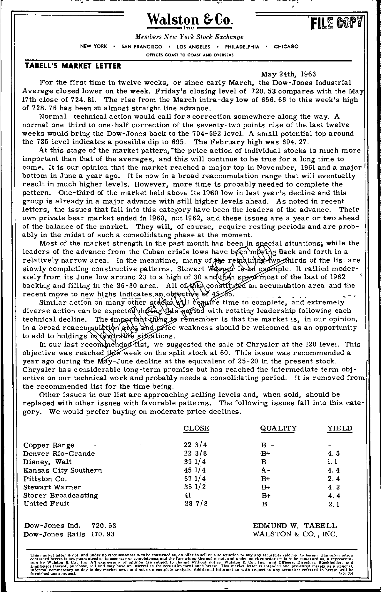 Tabell's Market Letter - May 24, 1963