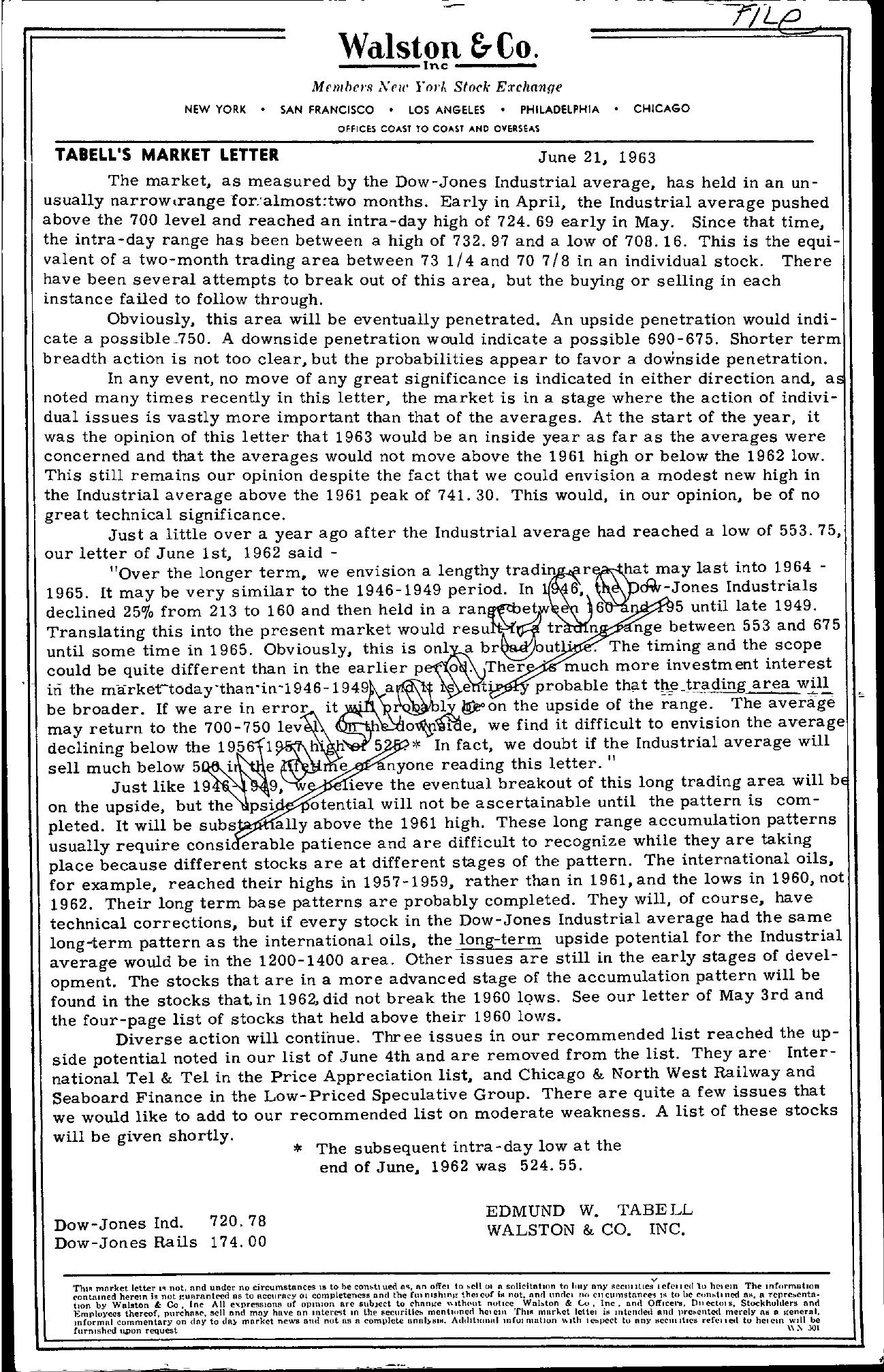 Tabell's Market Letter - June 21, 1963