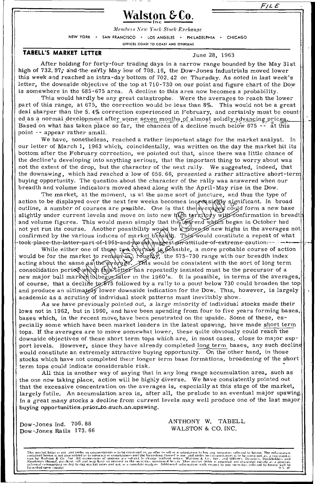 Tabell's Market Letter - June 28, 1963
