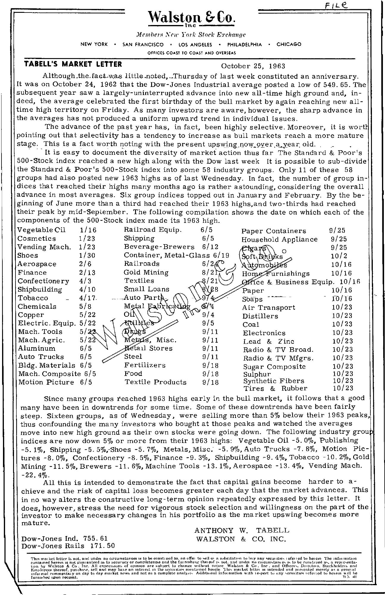 Tabell's Market Letter - October 25, 1963