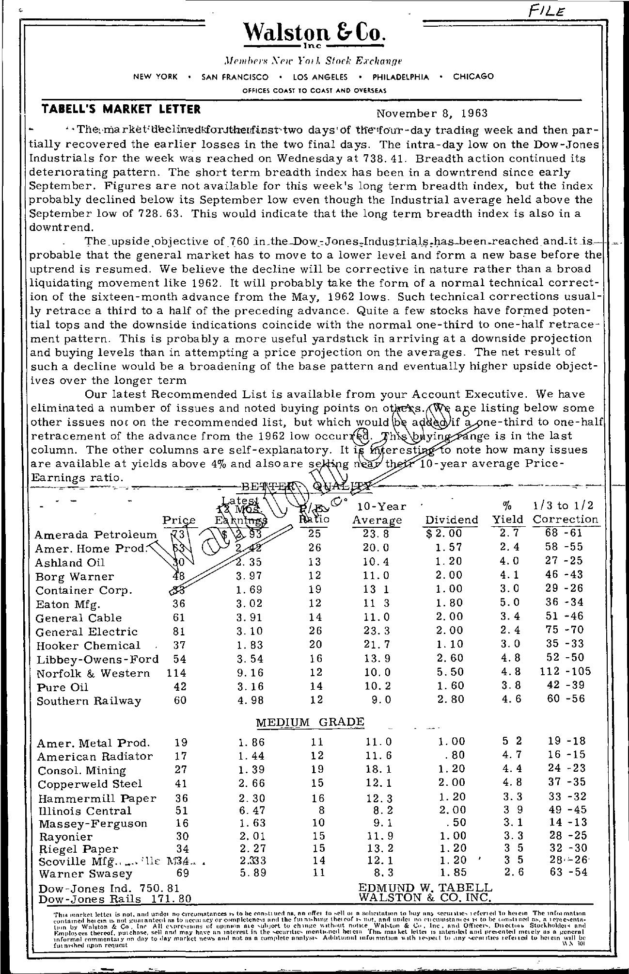 Tabell's Market Letter - November 08, 1963