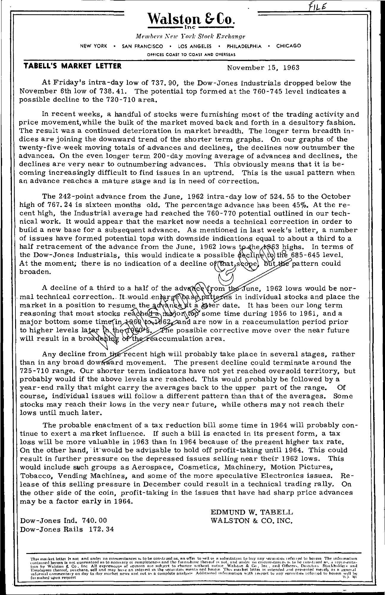 Tabell's Market Letter - November 15, 1963