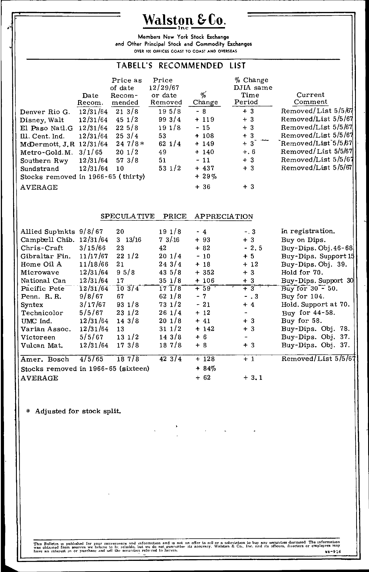 Tabell's Market Letter - January 03, 1968 page 3