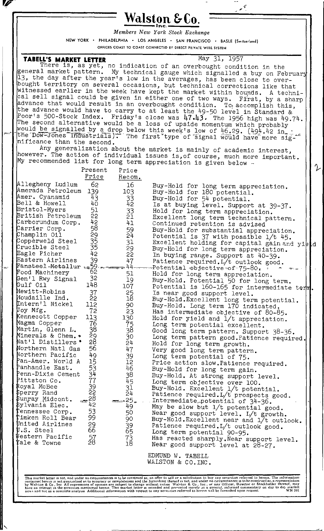Tabell's Market Letter - May 31, 1957