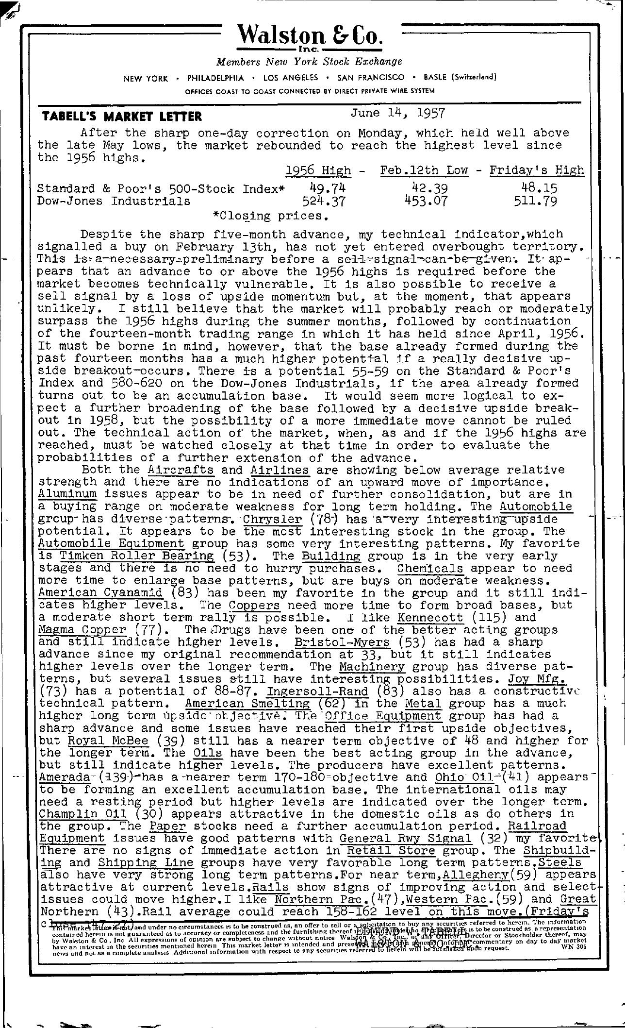 Tabell's Market Letter - June 14, 1957