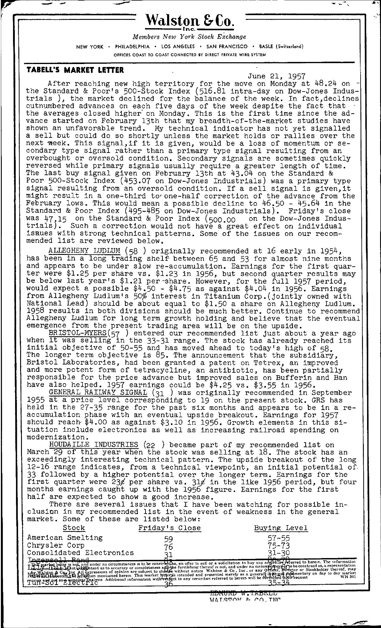 Tabell's Market Letter - June 21, 1957
