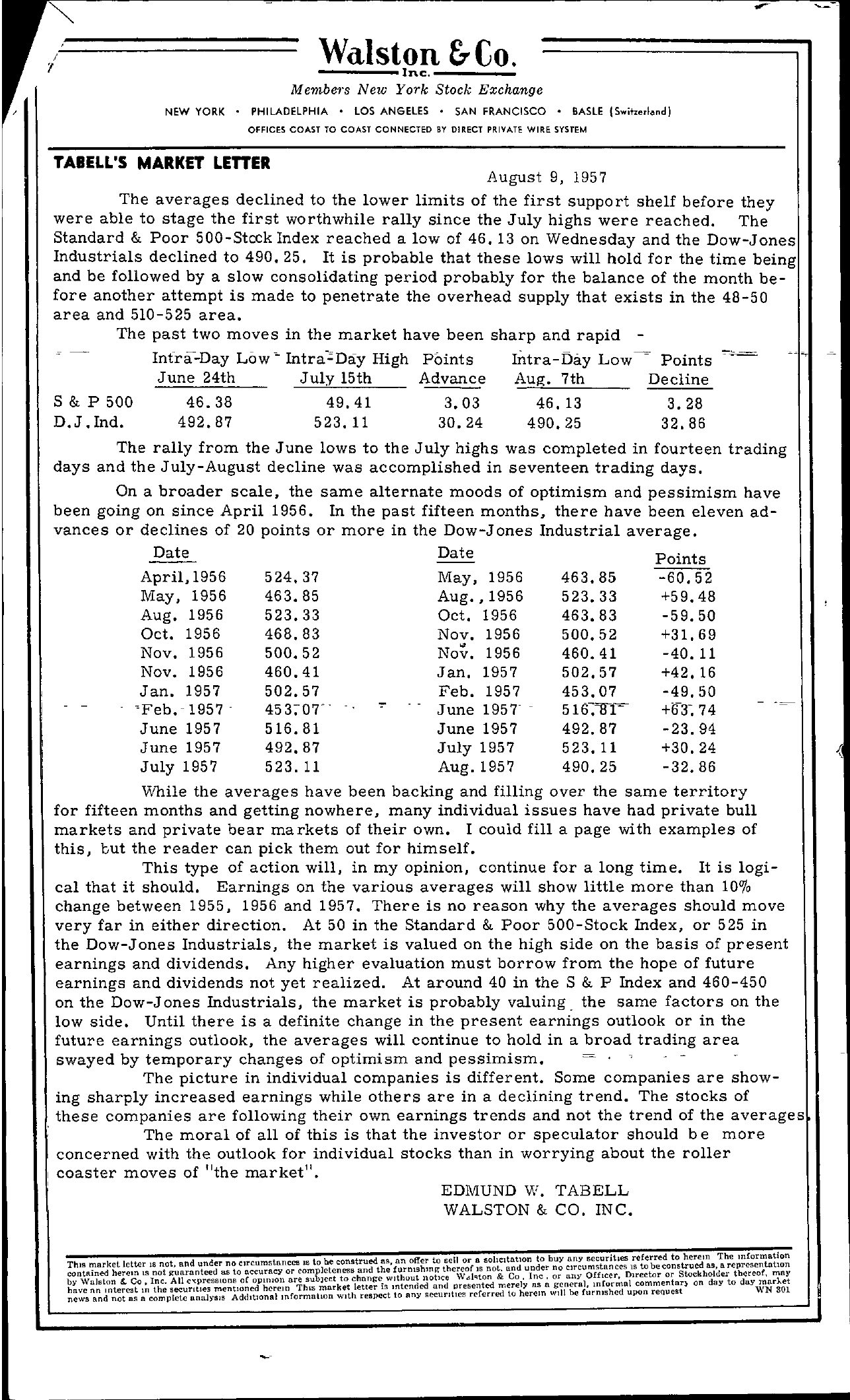 Tabell's Market Letter - August 09, 1957