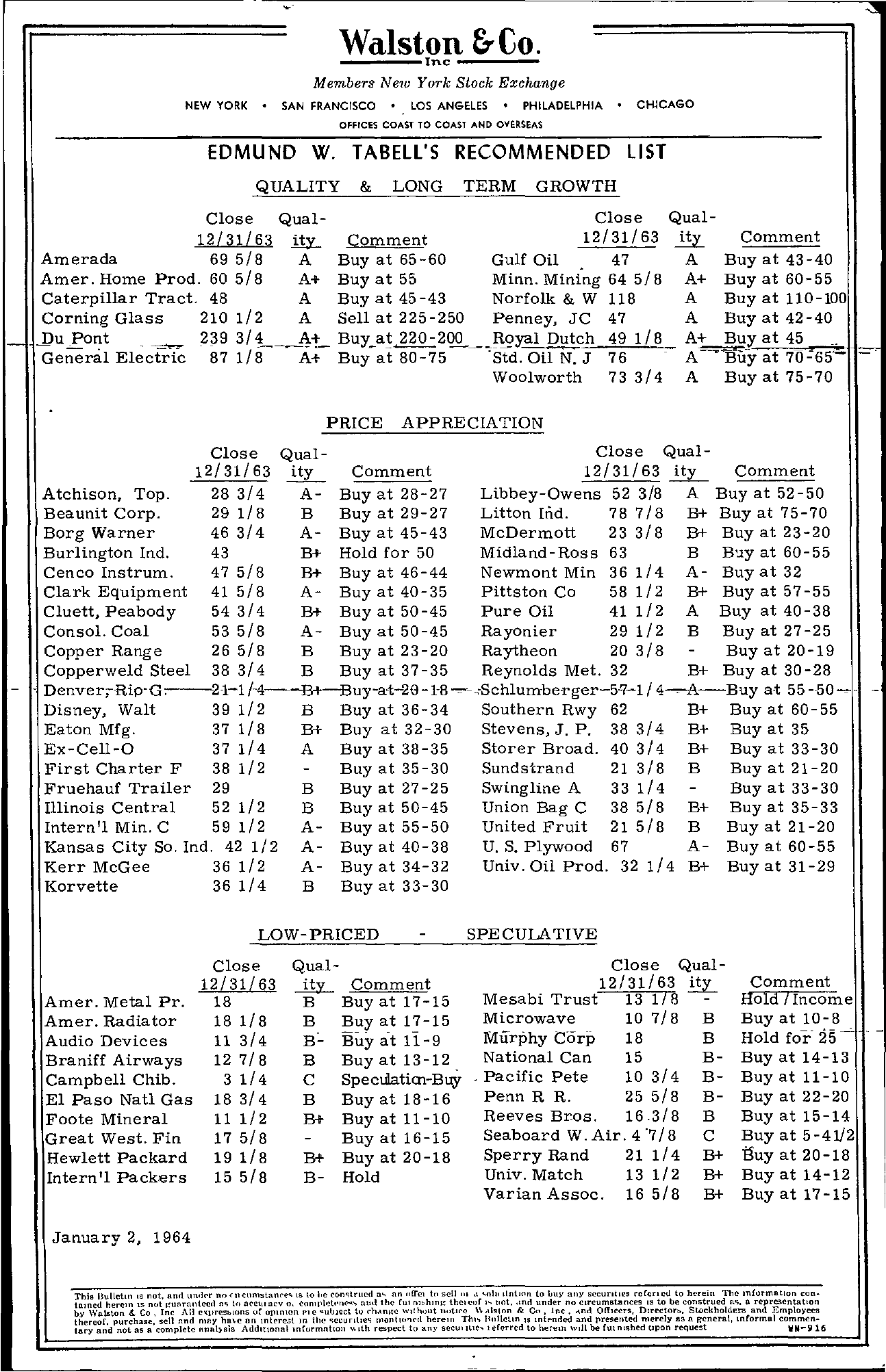Tabell's Market Letter - January 02, 1964