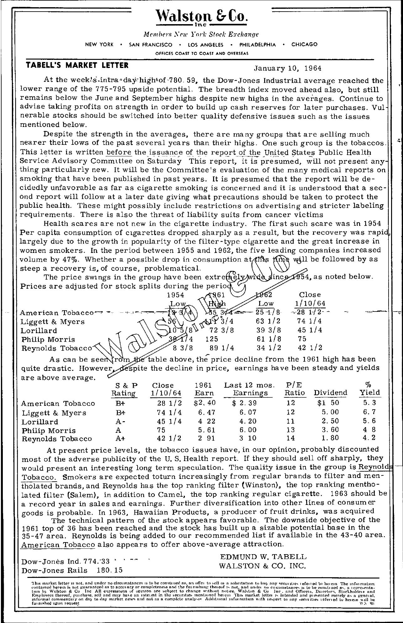 Tabell's Market Letter - January 10, 1964