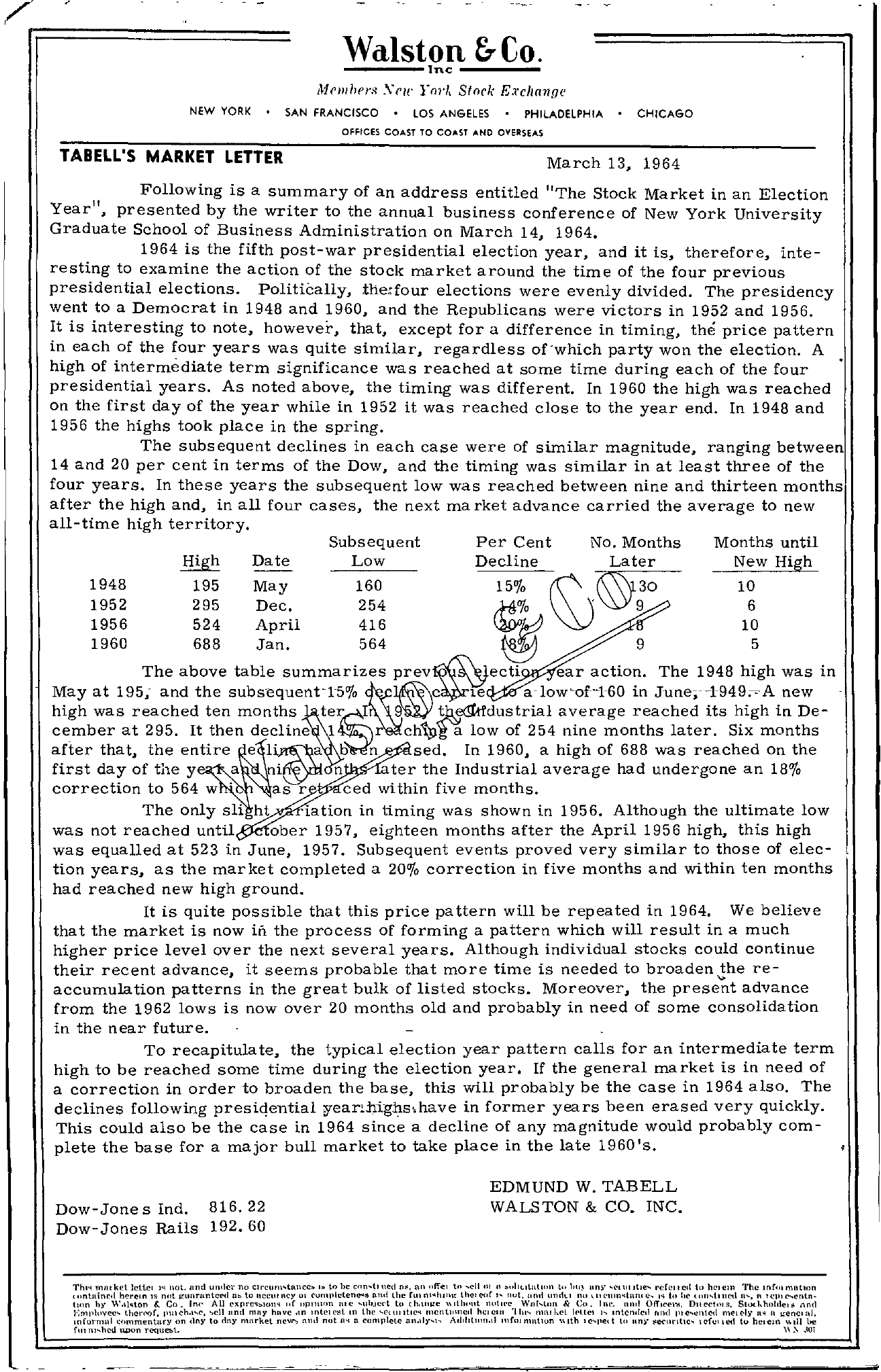 Tabell's Market Letter - March 13, 1964