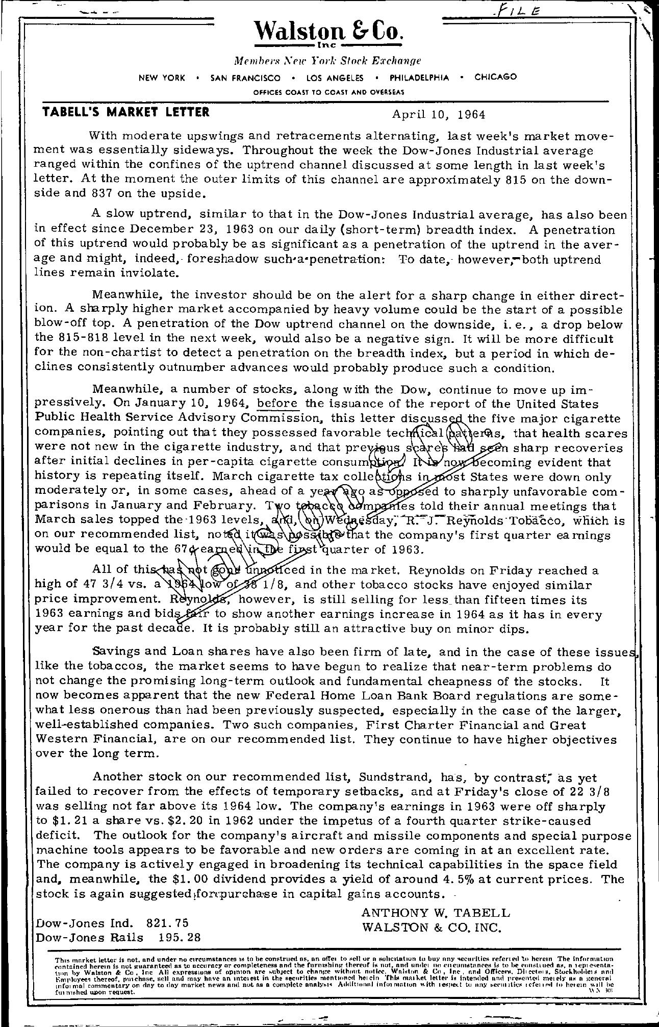 Tabell's Market Letter - April 10, 1964