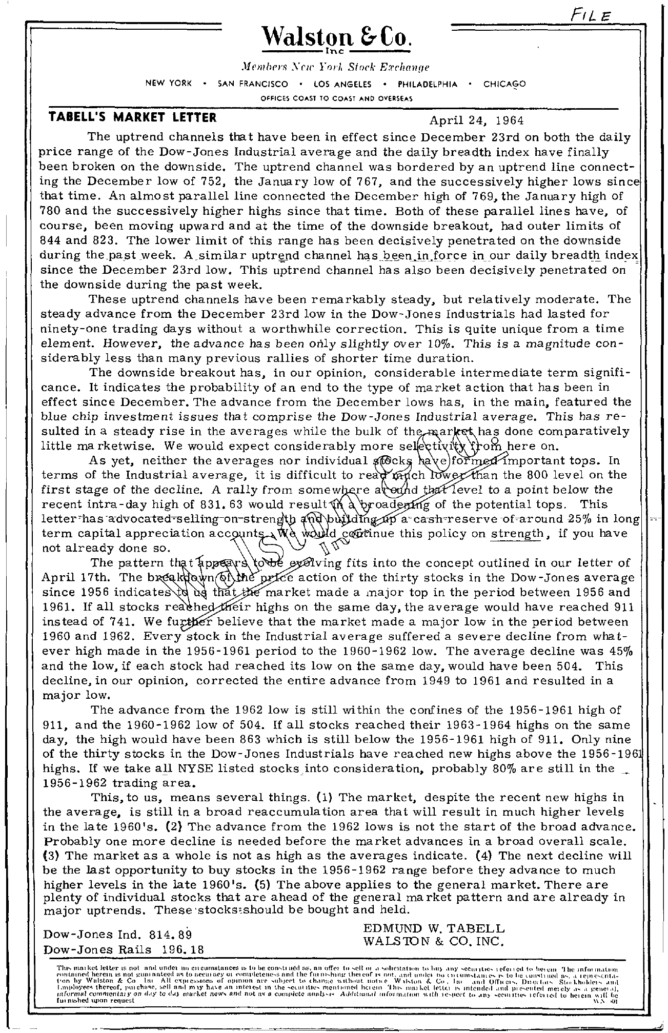 Tabell's Market Letter - April 24, 1964