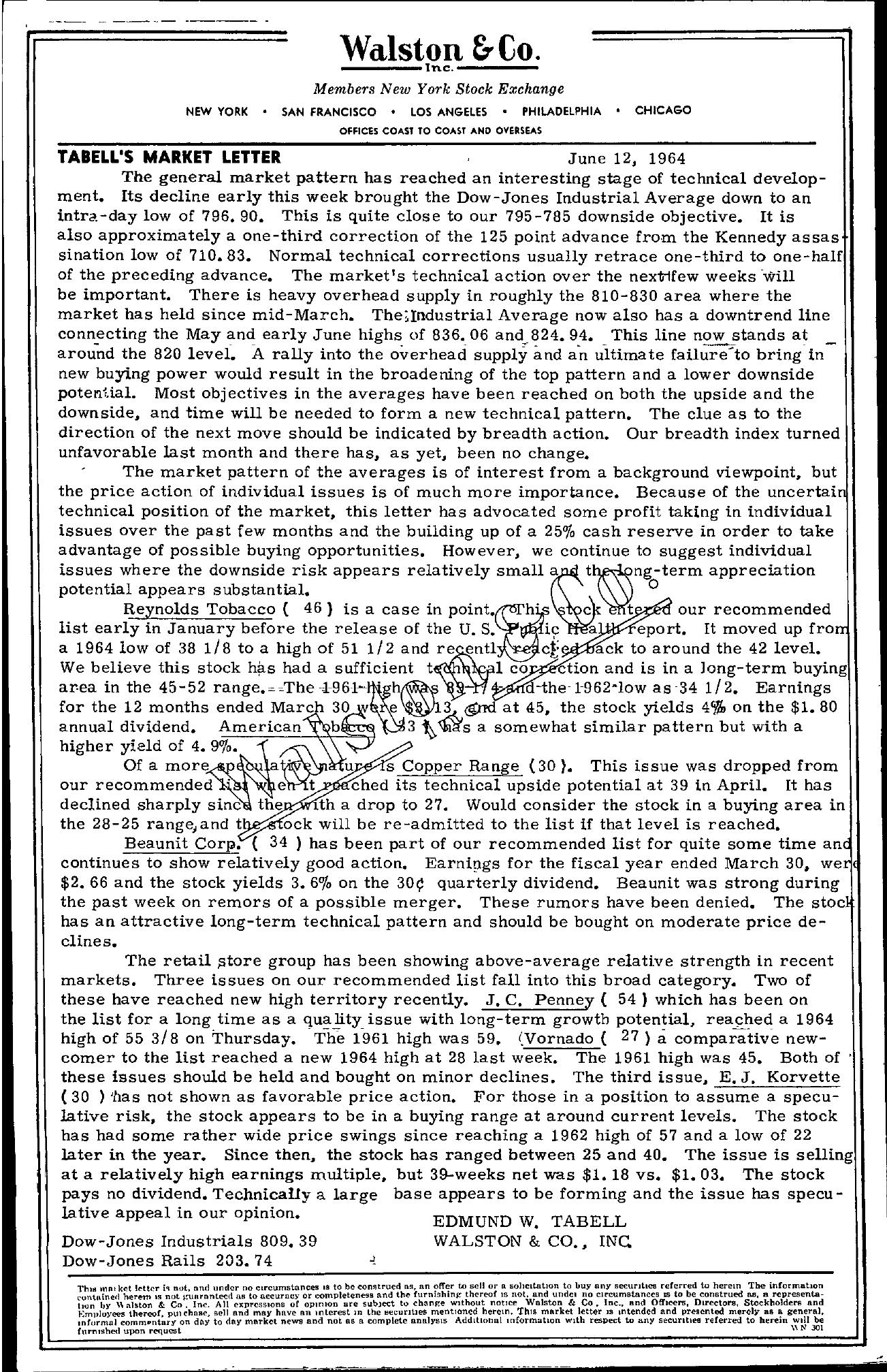 Tabell's Market Letter - June 12, 1964