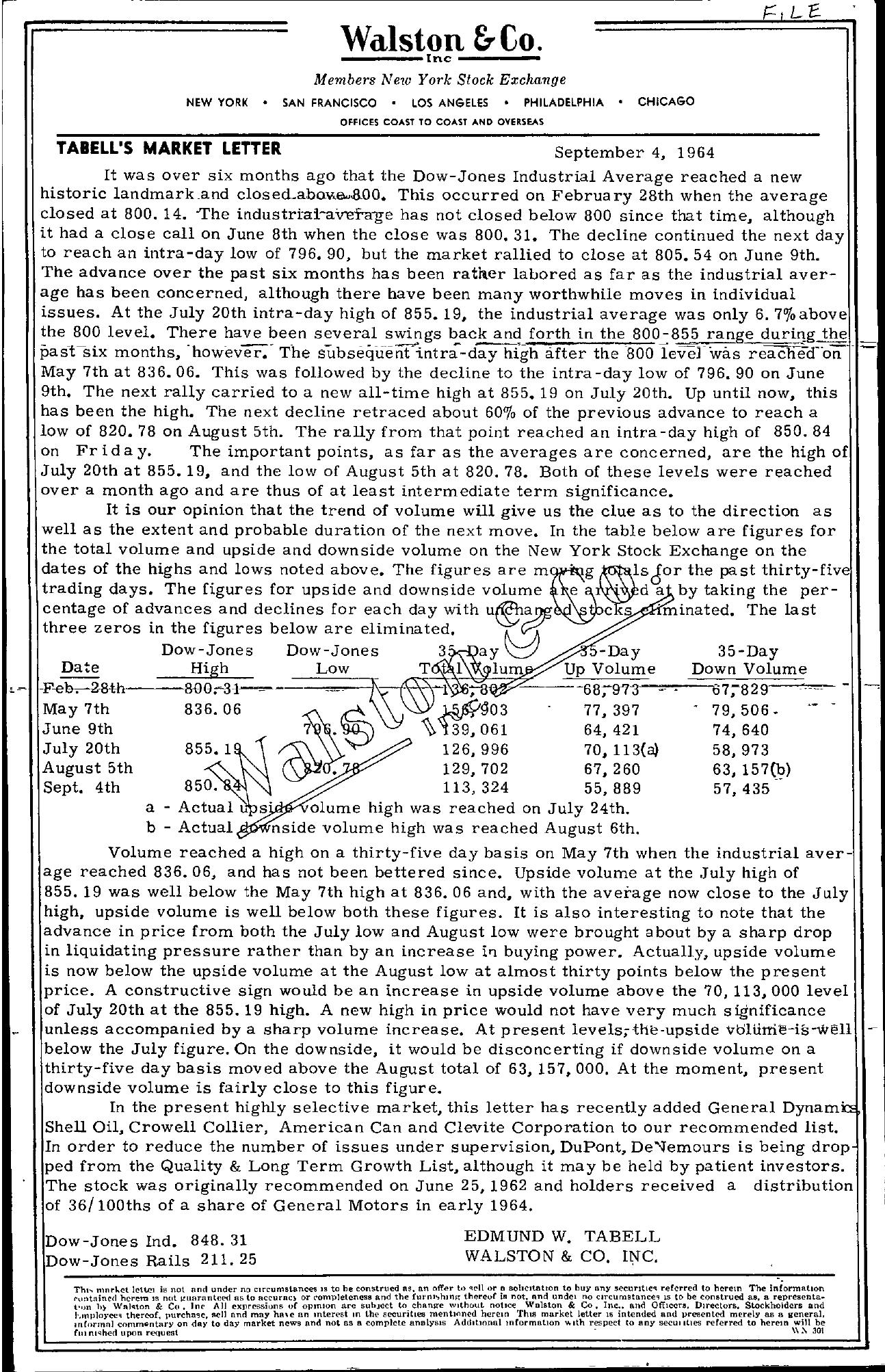 Tabell's Market Letter - September 04, 1964