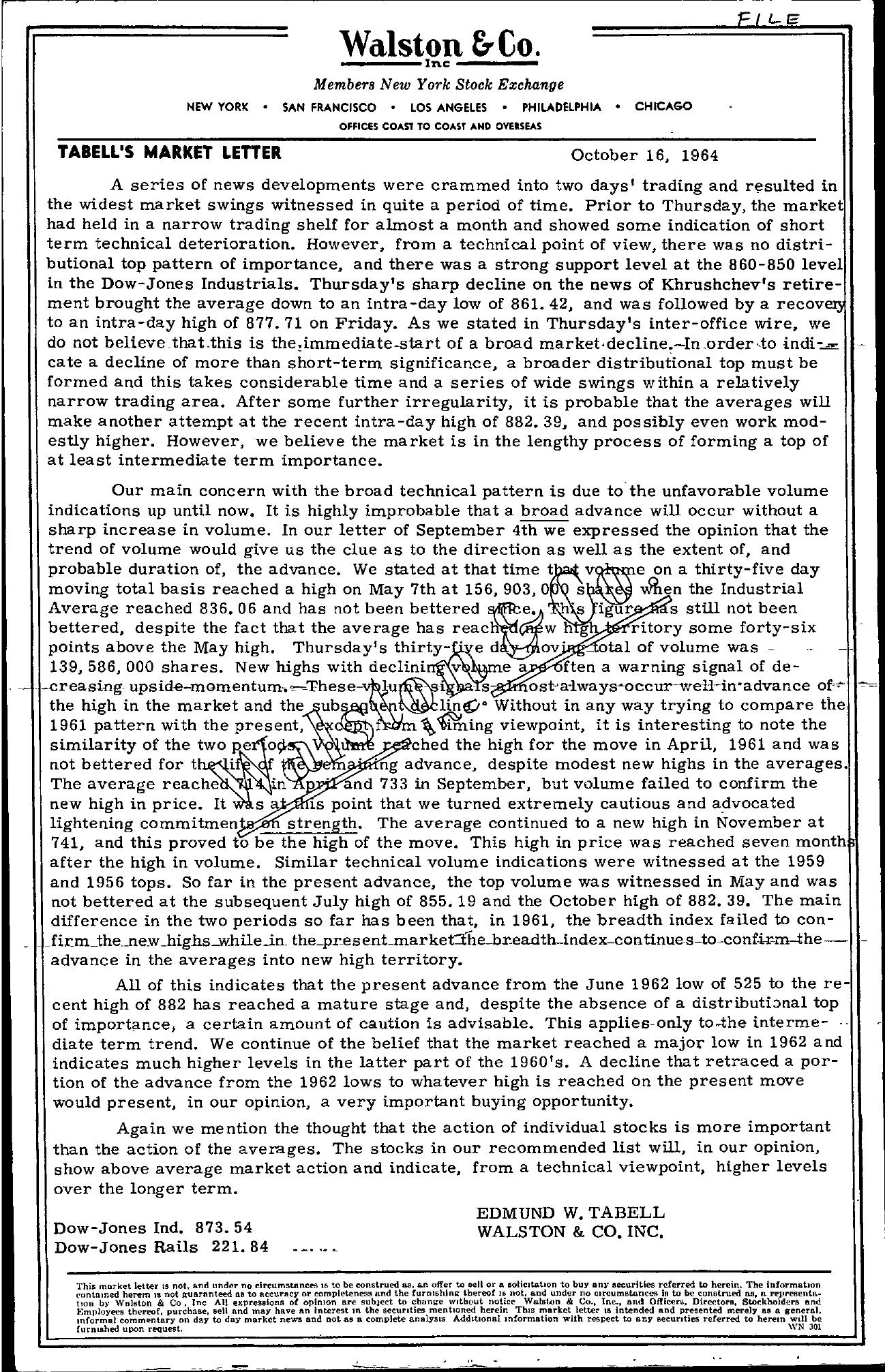 Tabell's Market Letter - October 16, 1964