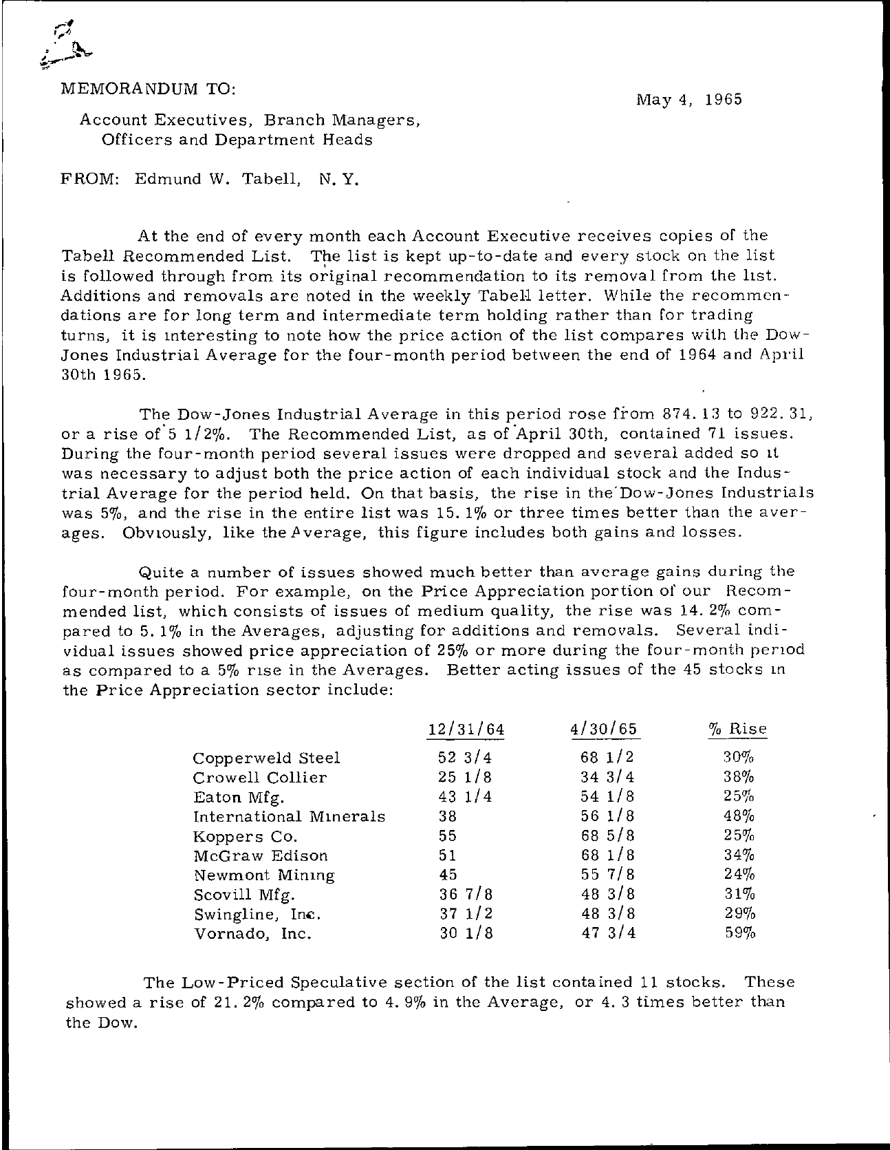 Tabell's Market Letter - May 04, 1965