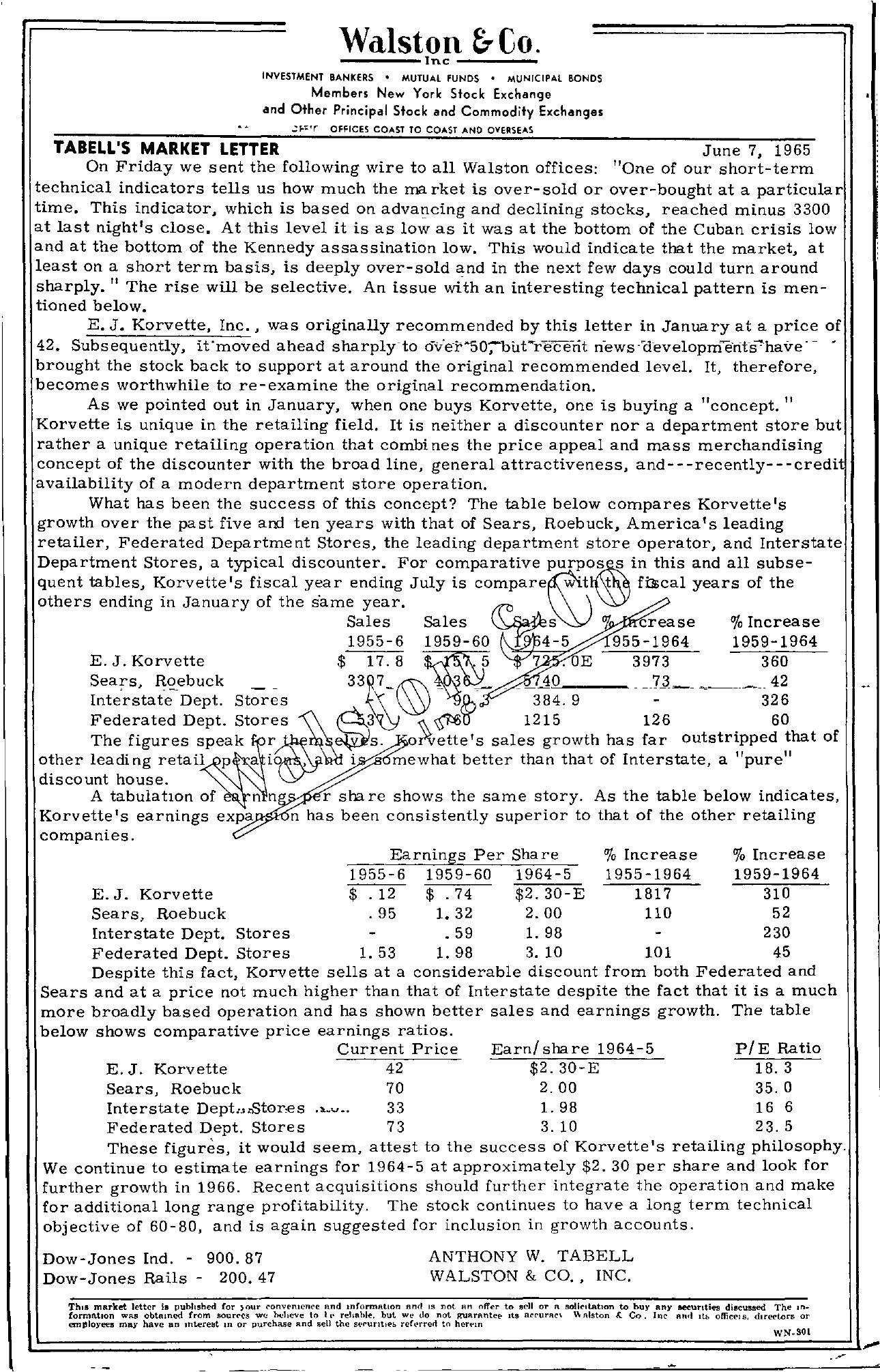 Tabell's Market Letter - June 07, 1965