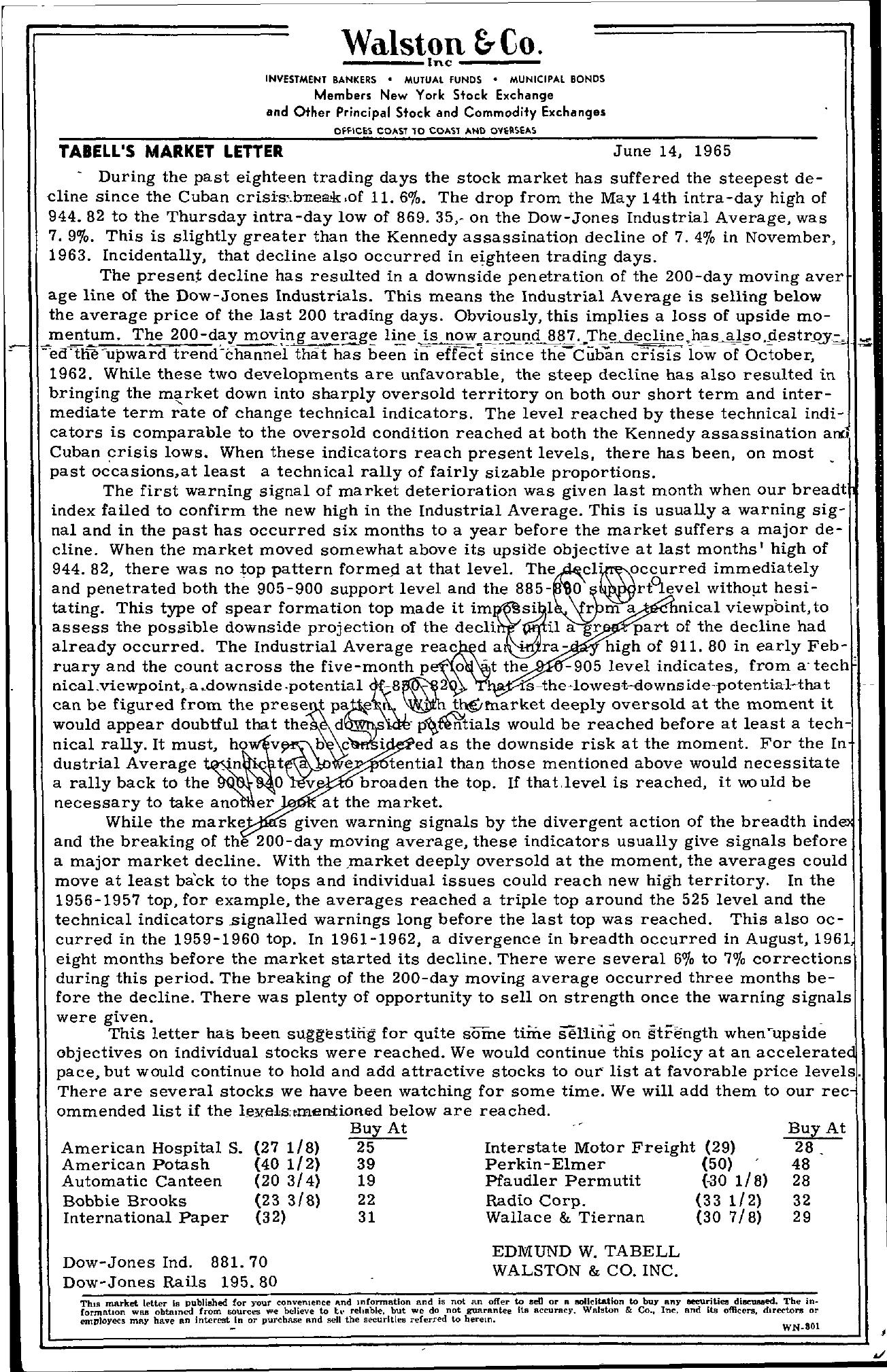 Tabell's Market Letter - June 14, 1965