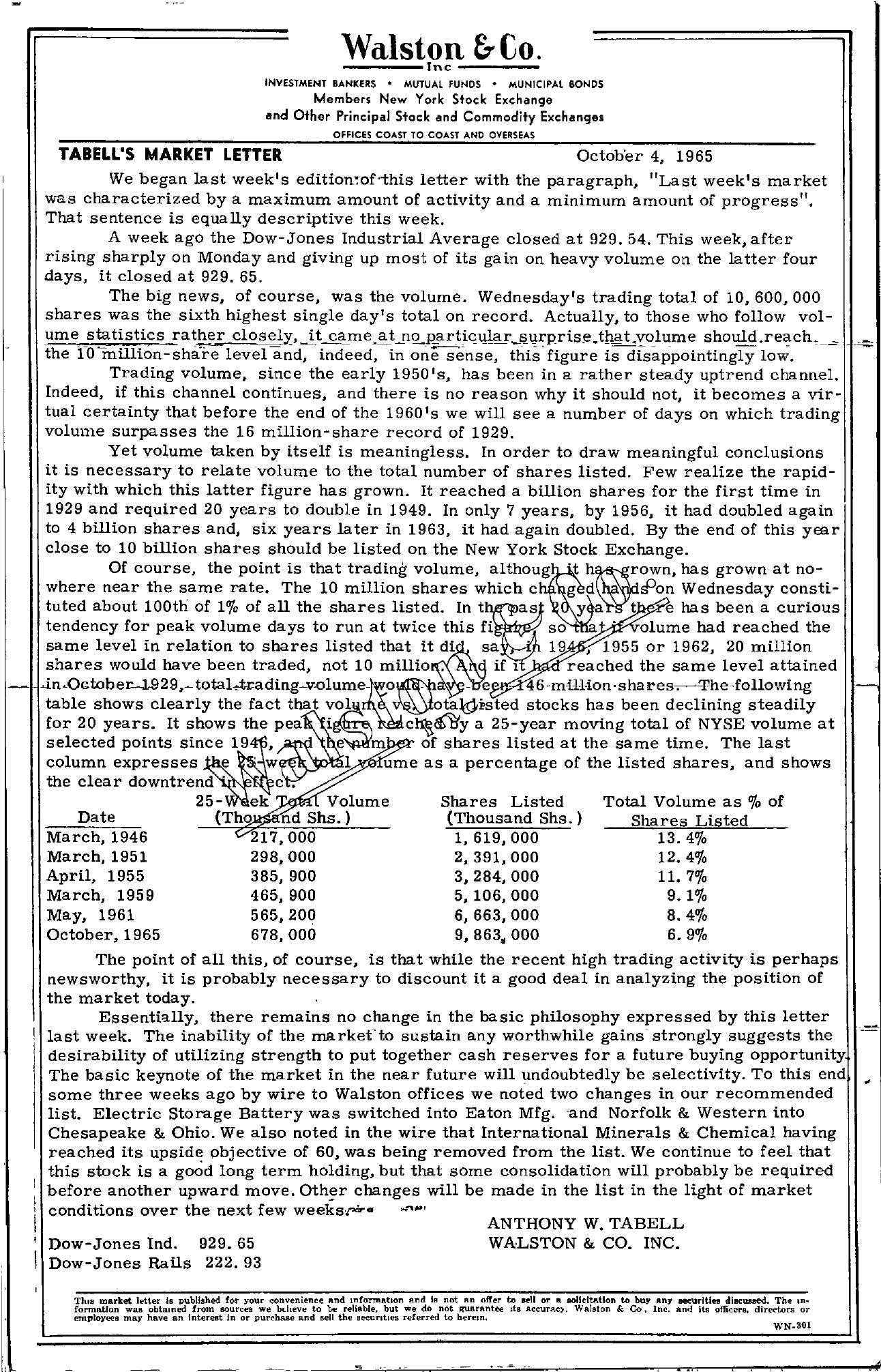 Tabell's Market Letter - October 04, 1965