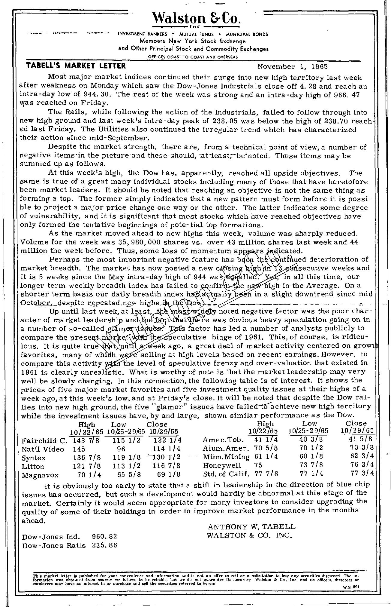 Tabell's Market Letter - November 01, 1965