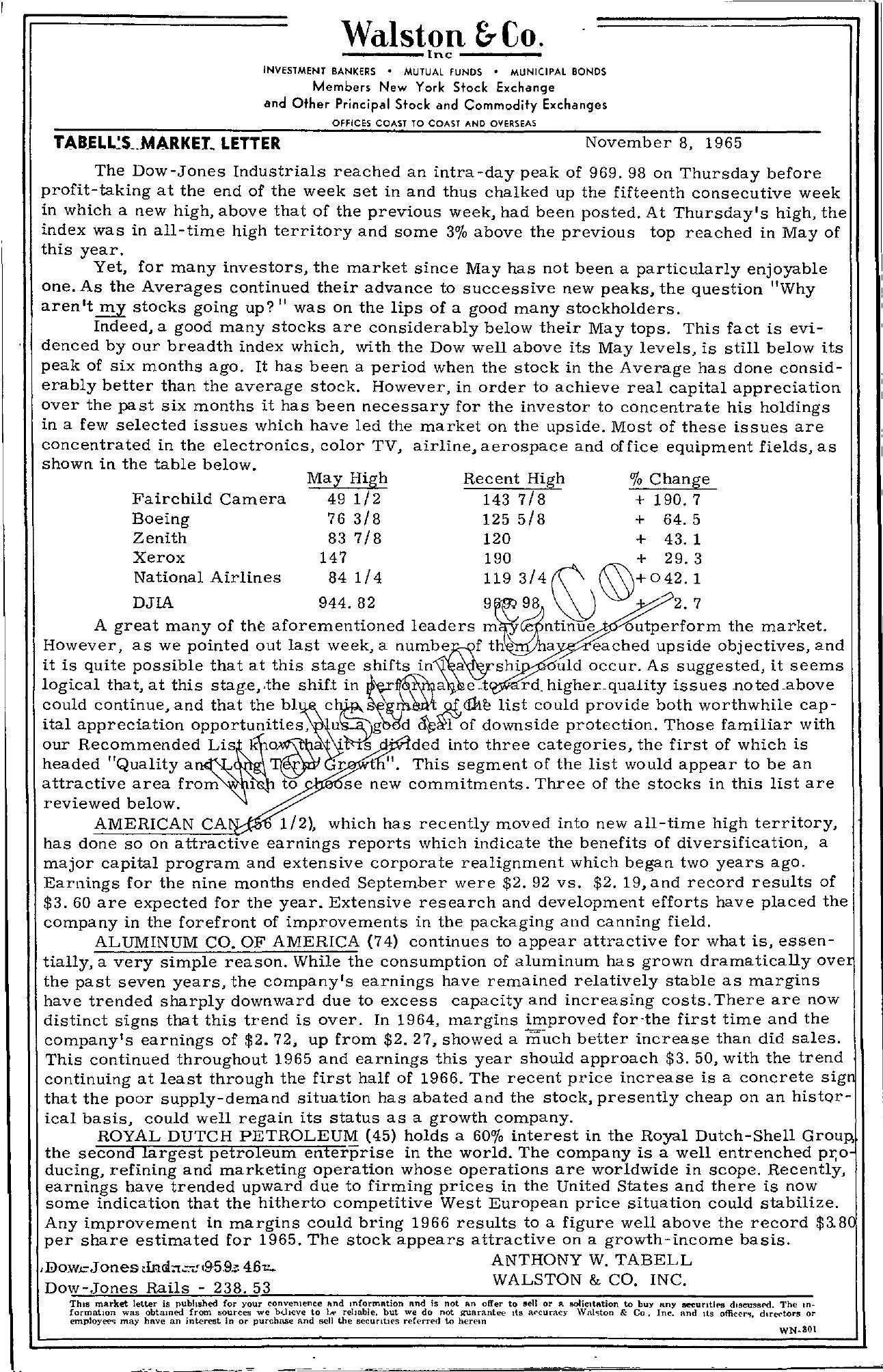 Tabell's Market Letter - November 08, 1965