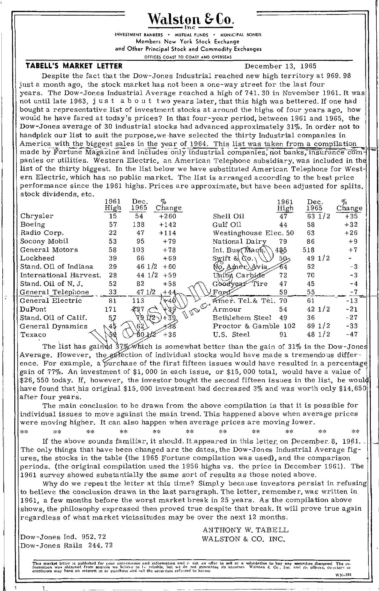 Tabell's Market Letter - December 13, 1965