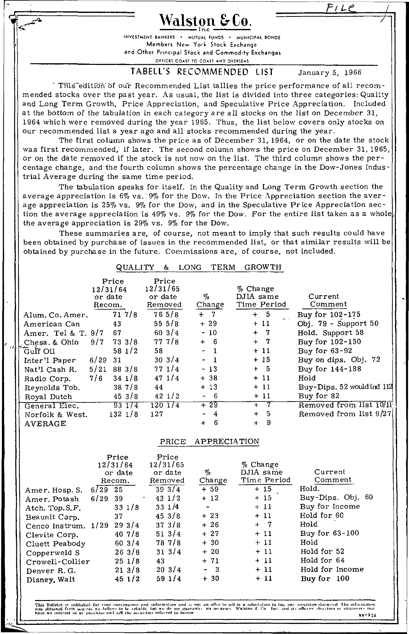 Tabell's Market Letter - January 05, 1966 page 1