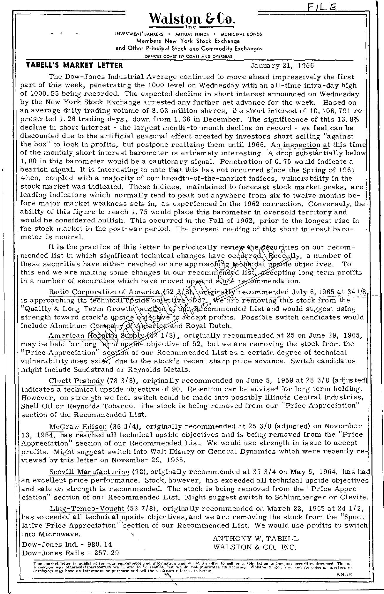 Tabell's Market Letter - January 21, 1966
