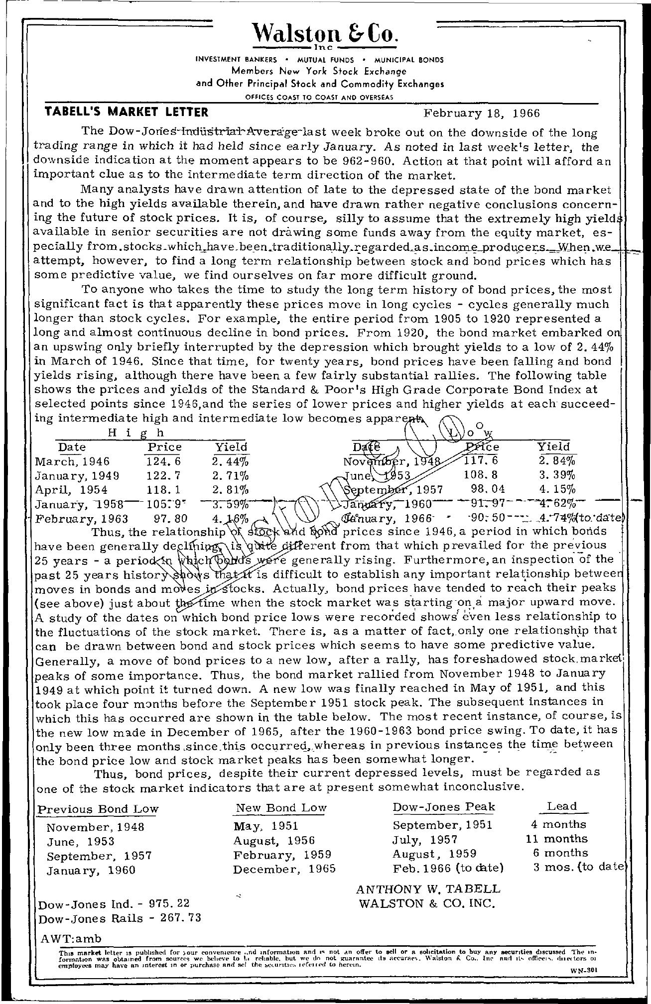 Tabell's Market Letter - February 18, 1966