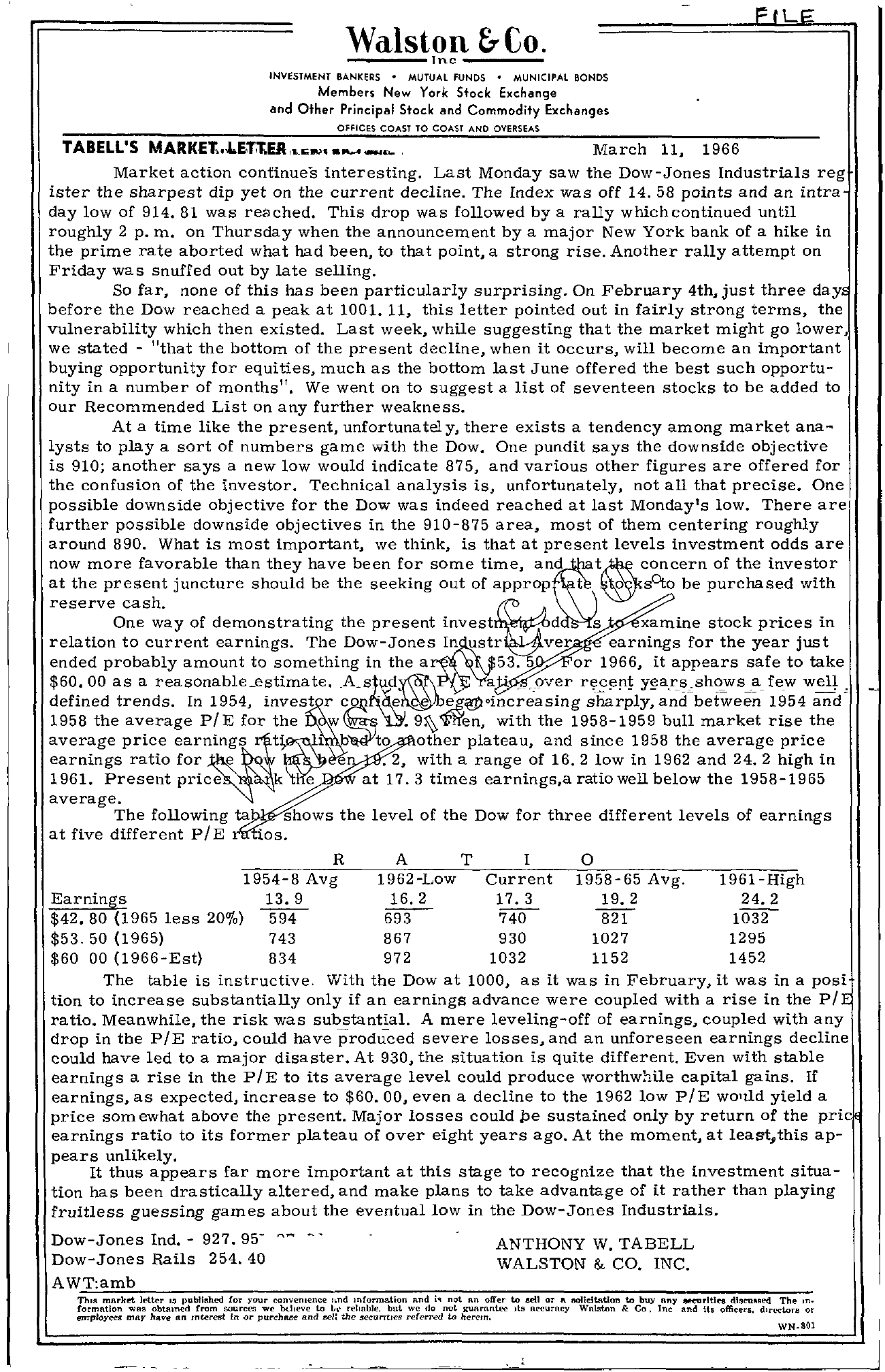 Tabell's Market Letter - March 11, 1966