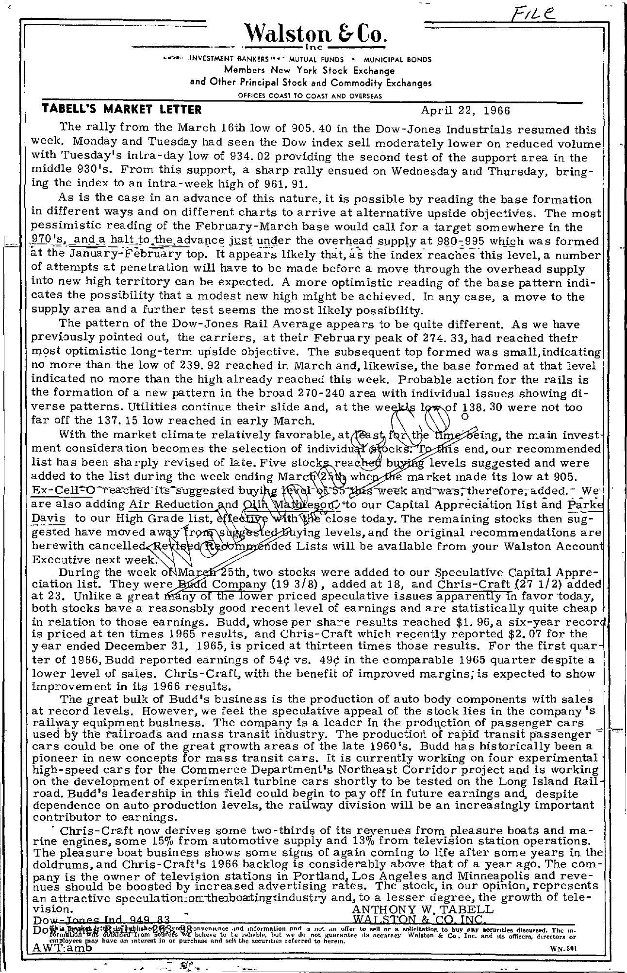 Tabell's Market Letter - April 22, 1966