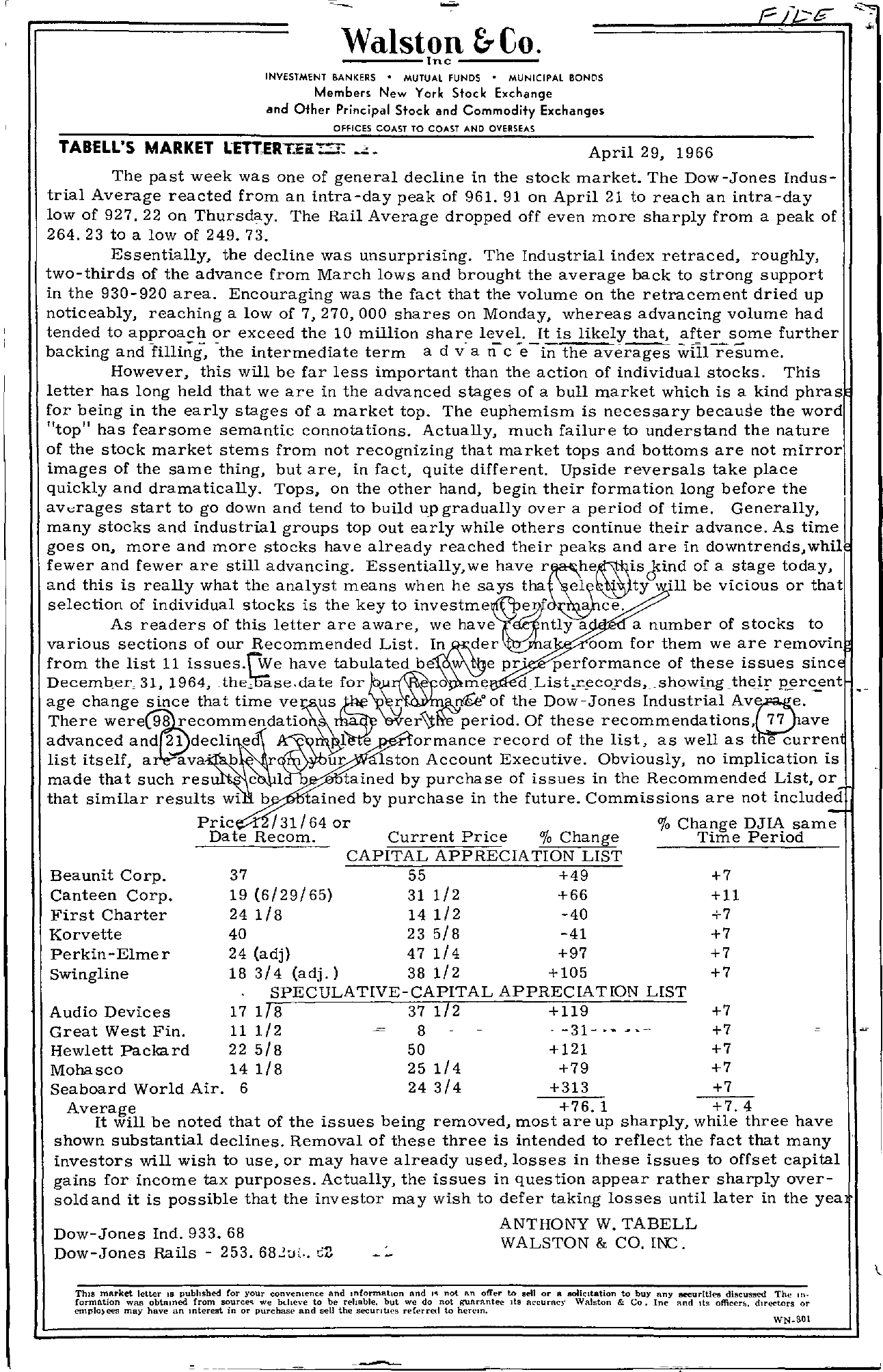 Tabell's Market Letter - April 29, 1966