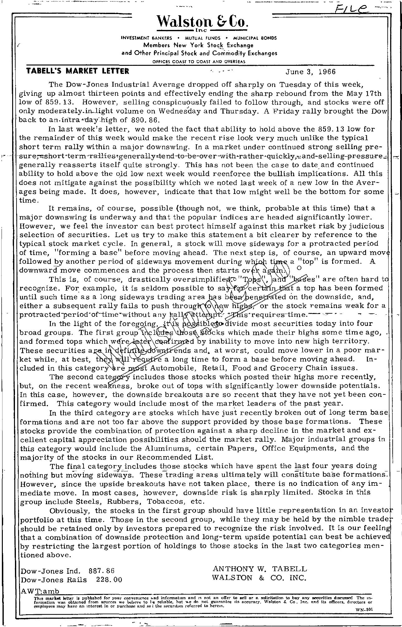 Tabell's Market Letter - June 03, 1966