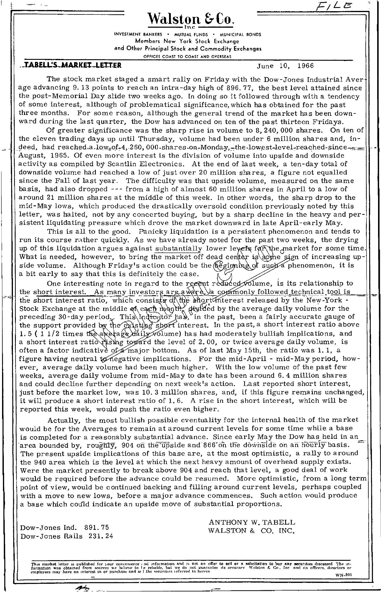 Tabell's Market Letter - June 10, 1966