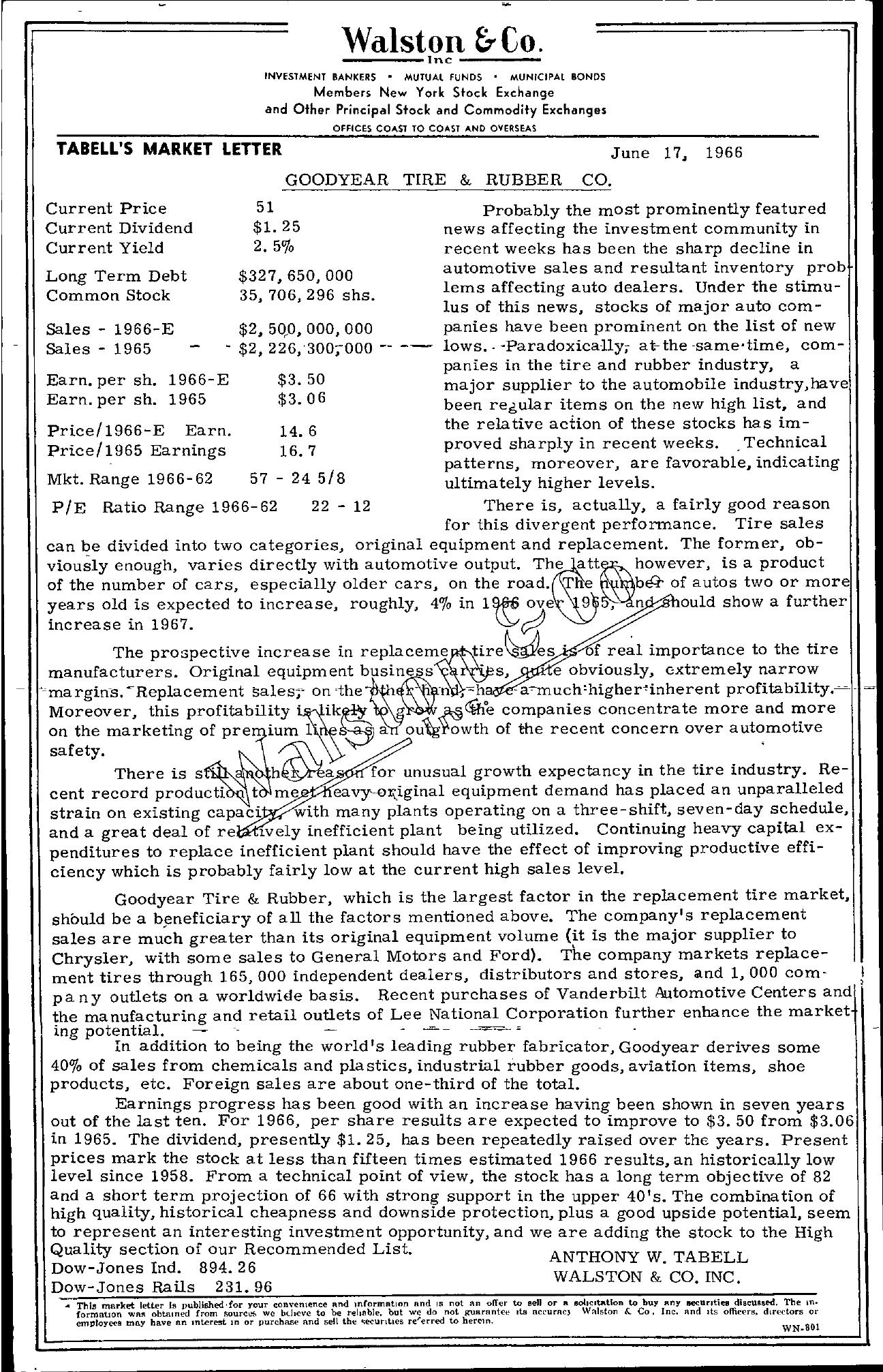 Tabell's Market Letter - June 17, 1966
