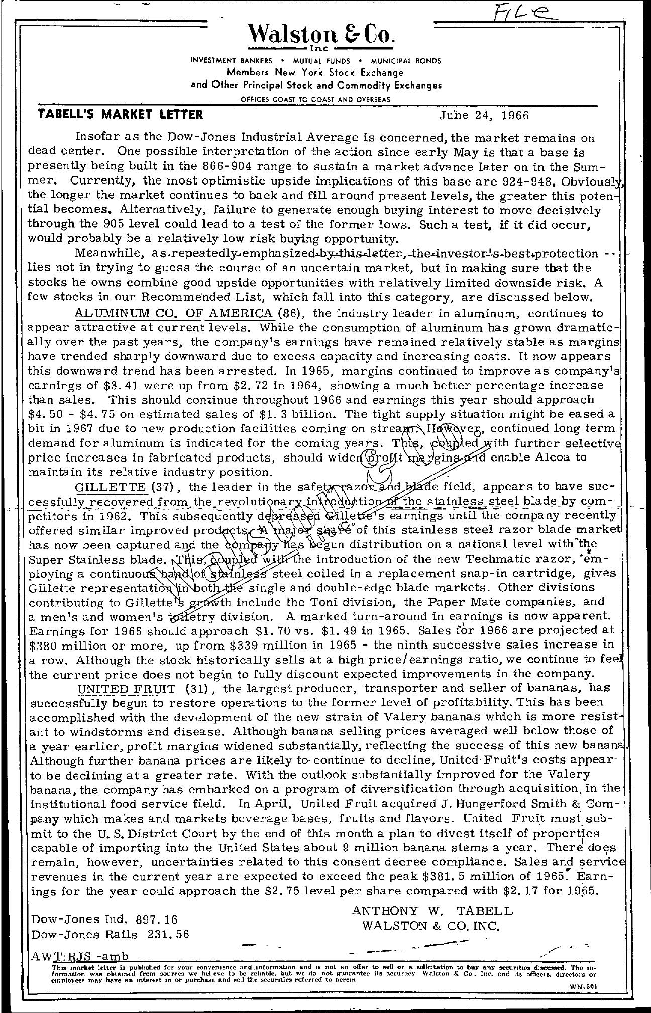 Tabell's Market Letter - June 24, 1966