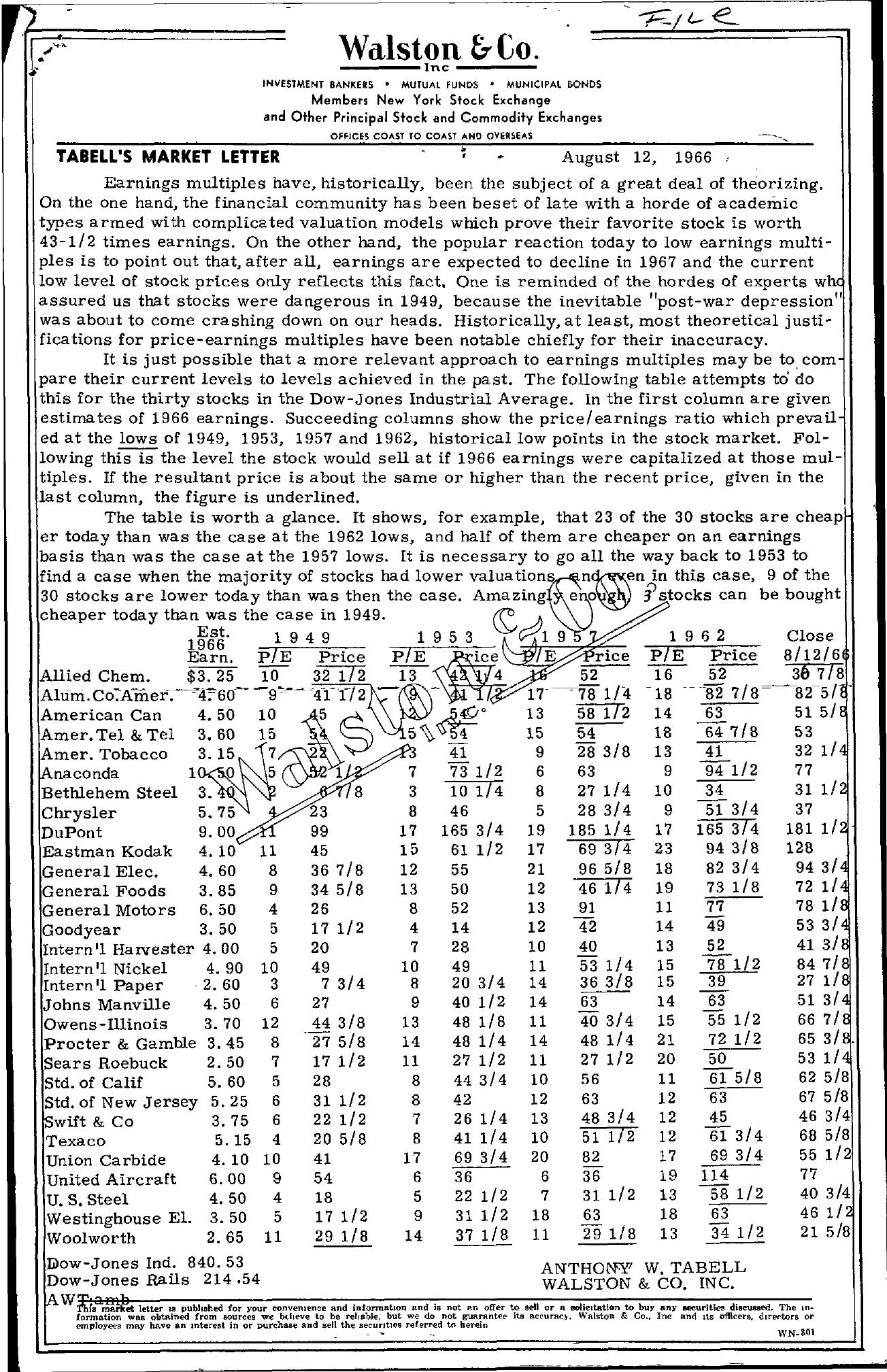 Tabell's Market Letter - August 12, 1966