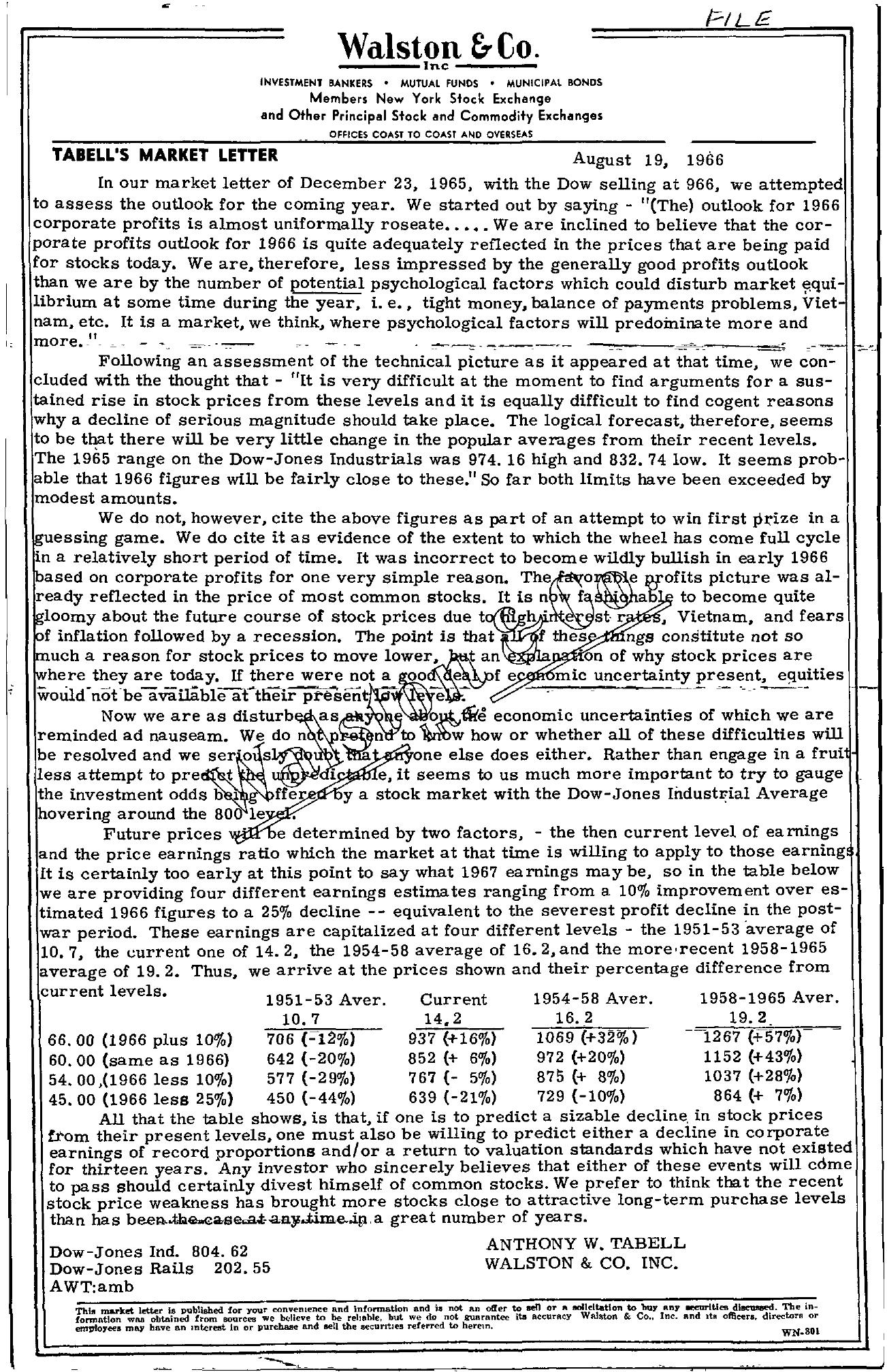 Tabell's Market Letter - August 19, 1966