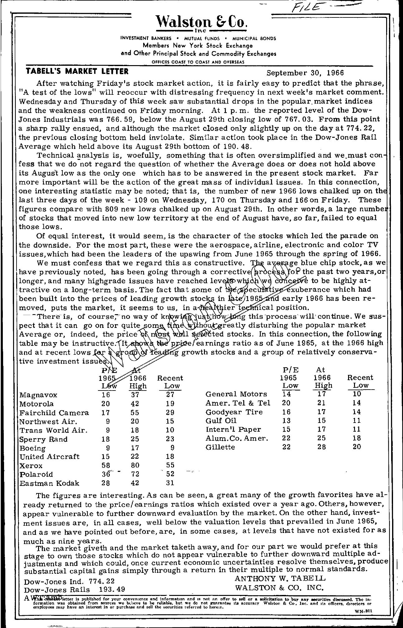 Tabell's Market Letter - September 30, 1966