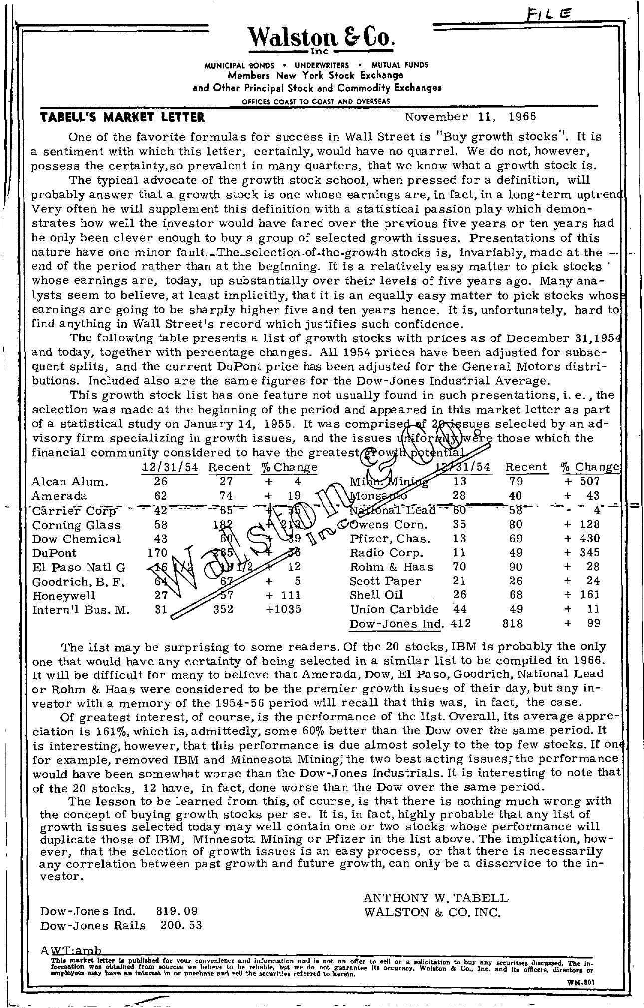 Tabell's Market Letter - November 11, 1966