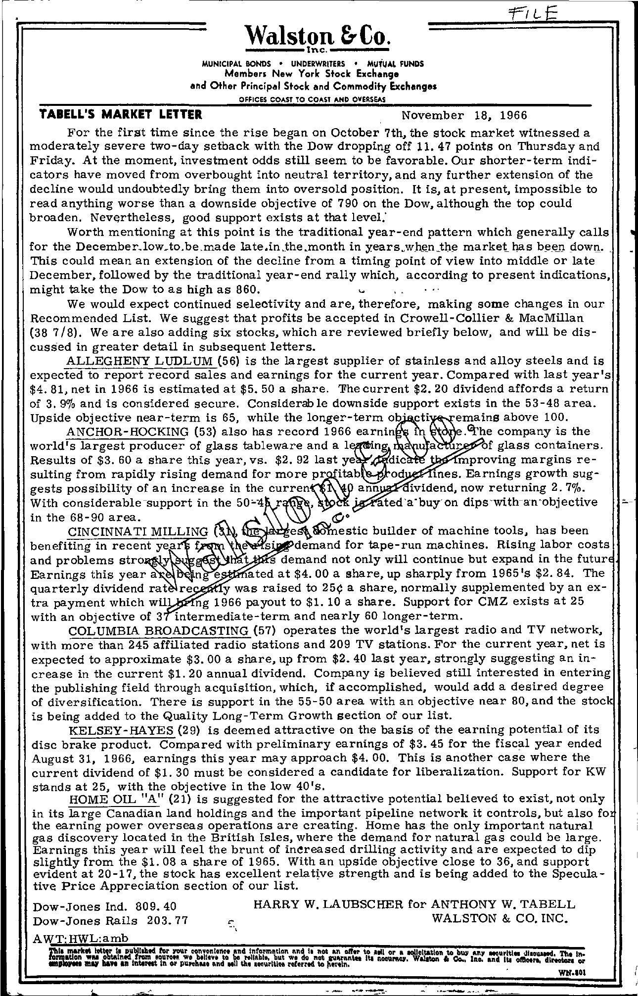 Tabell's Market Letter - November 18, 1966