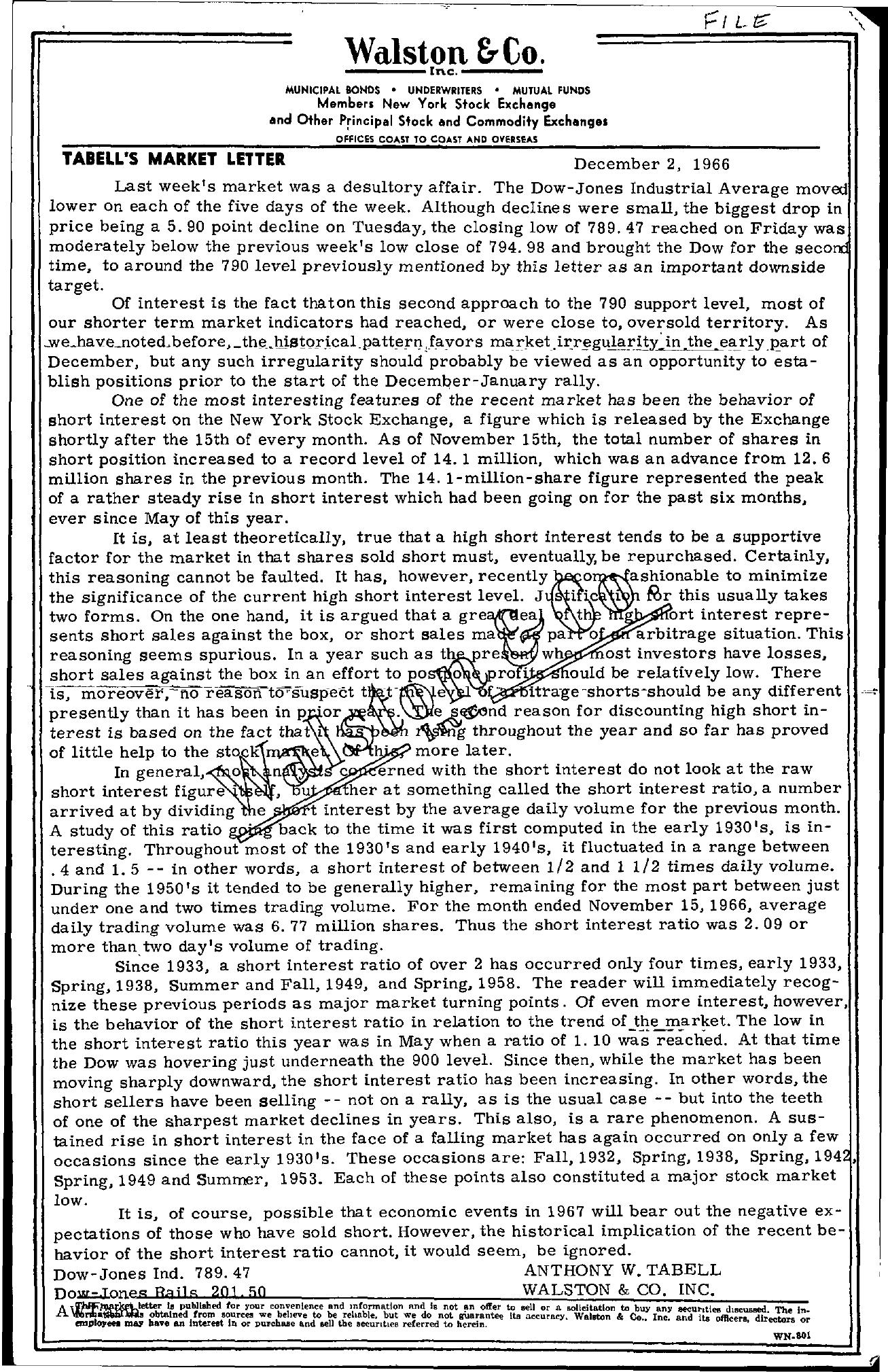 Tabell's Market Letter - December 02, 1966